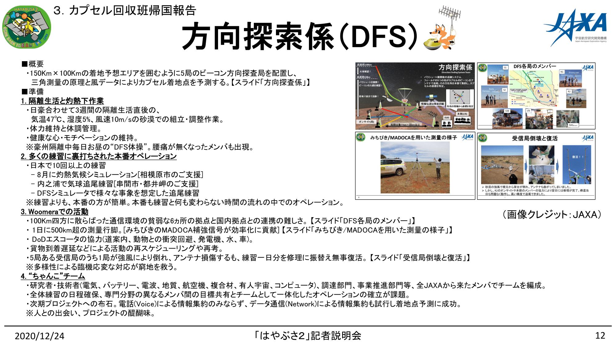 f:id:Imamura:20201224135106p:plain