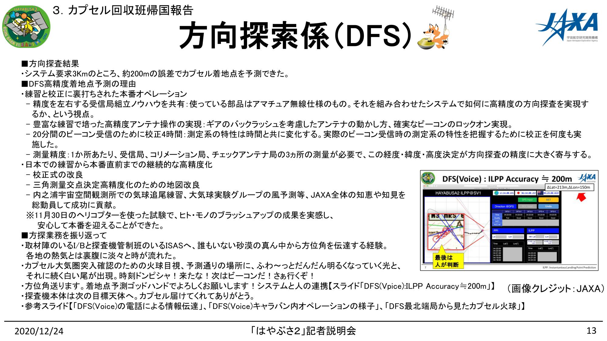 f:id:Imamura:20201224135114p:plain