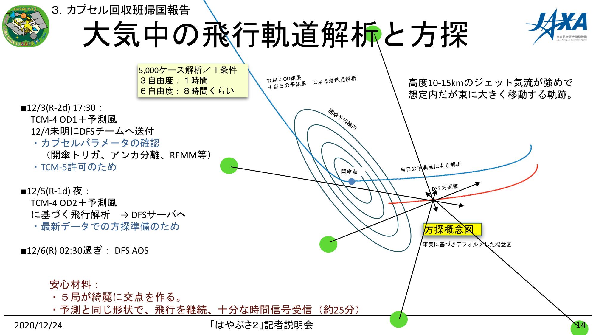f:id:Imamura:20201224135120p:plain