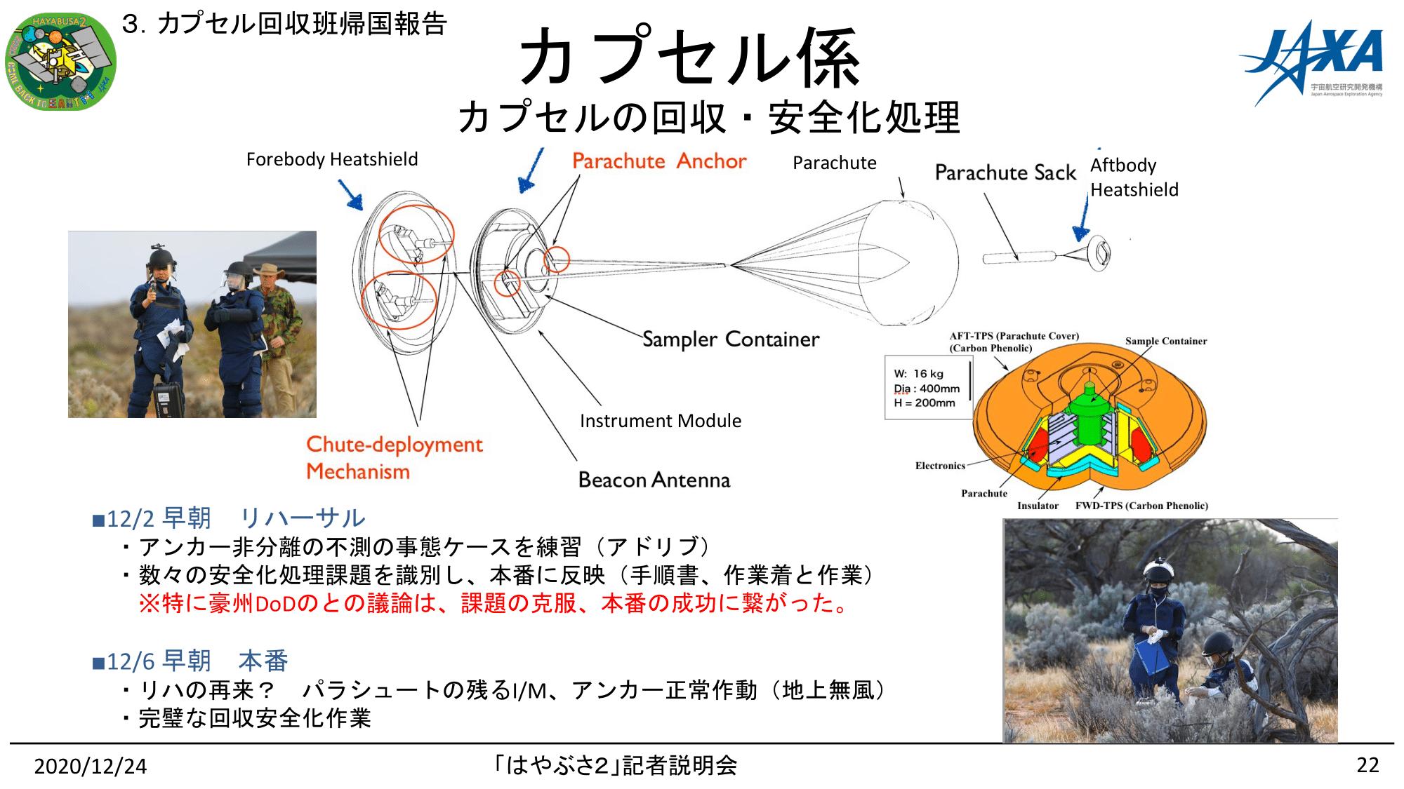 f:id:Imamura:20201224135223p:plain