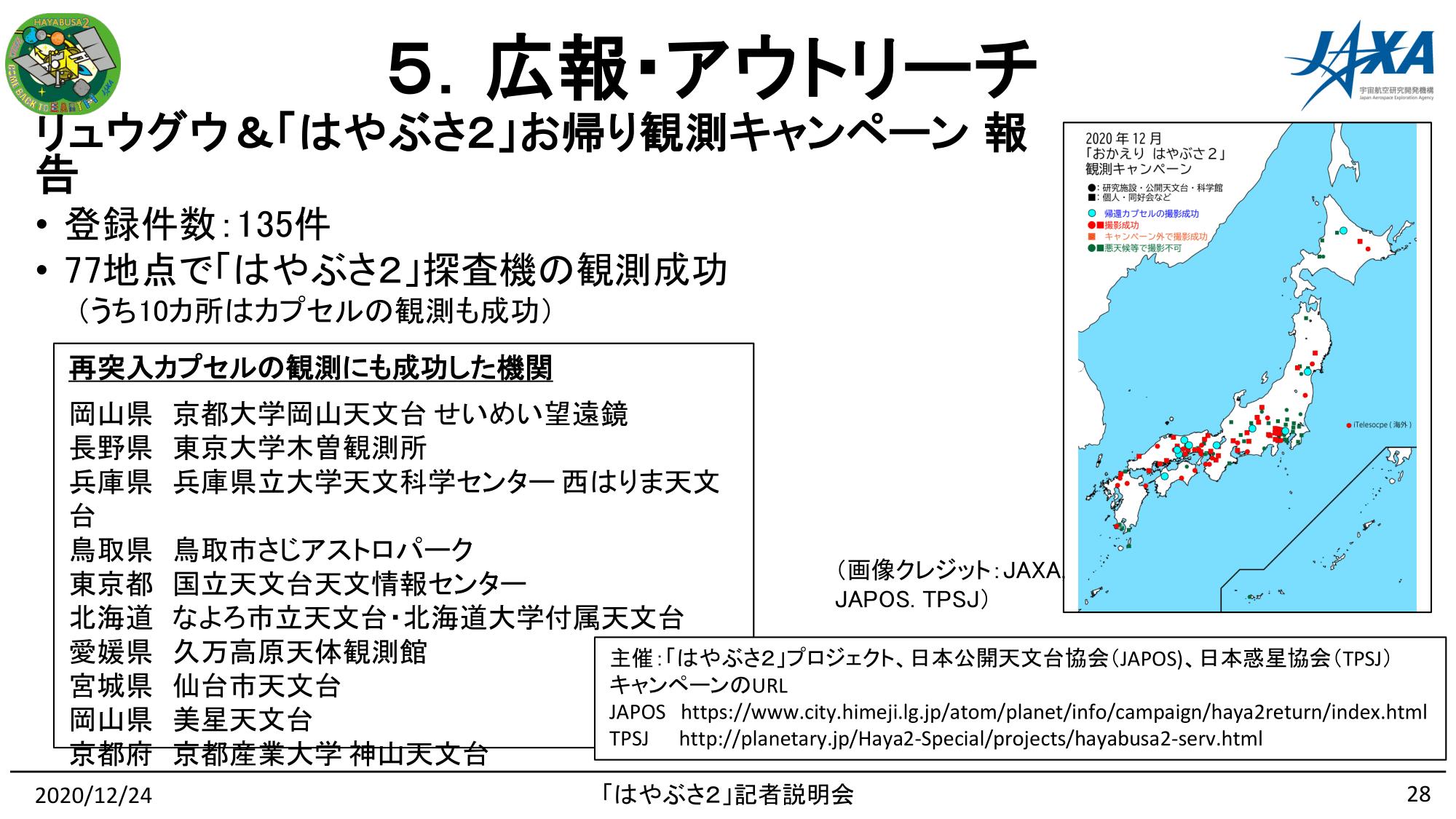 f:id:Imamura:20201224135312p:plain