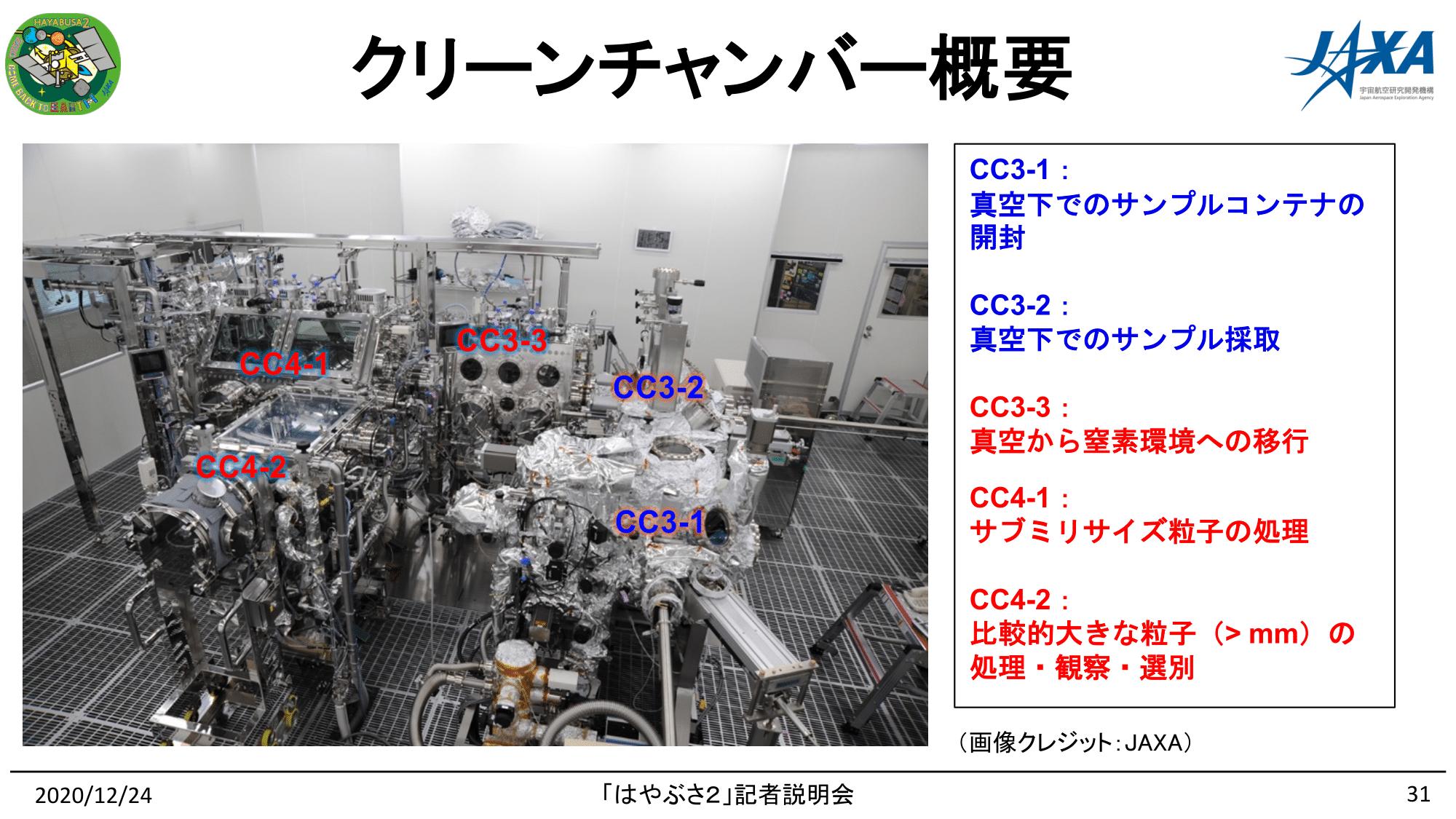 f:id:Imamura:20201224135333p:plain