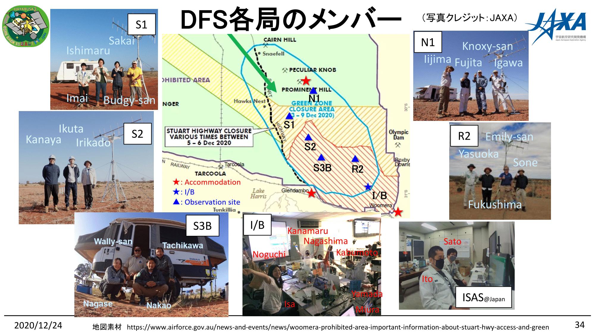 f:id:Imamura:20201224135405p:plain