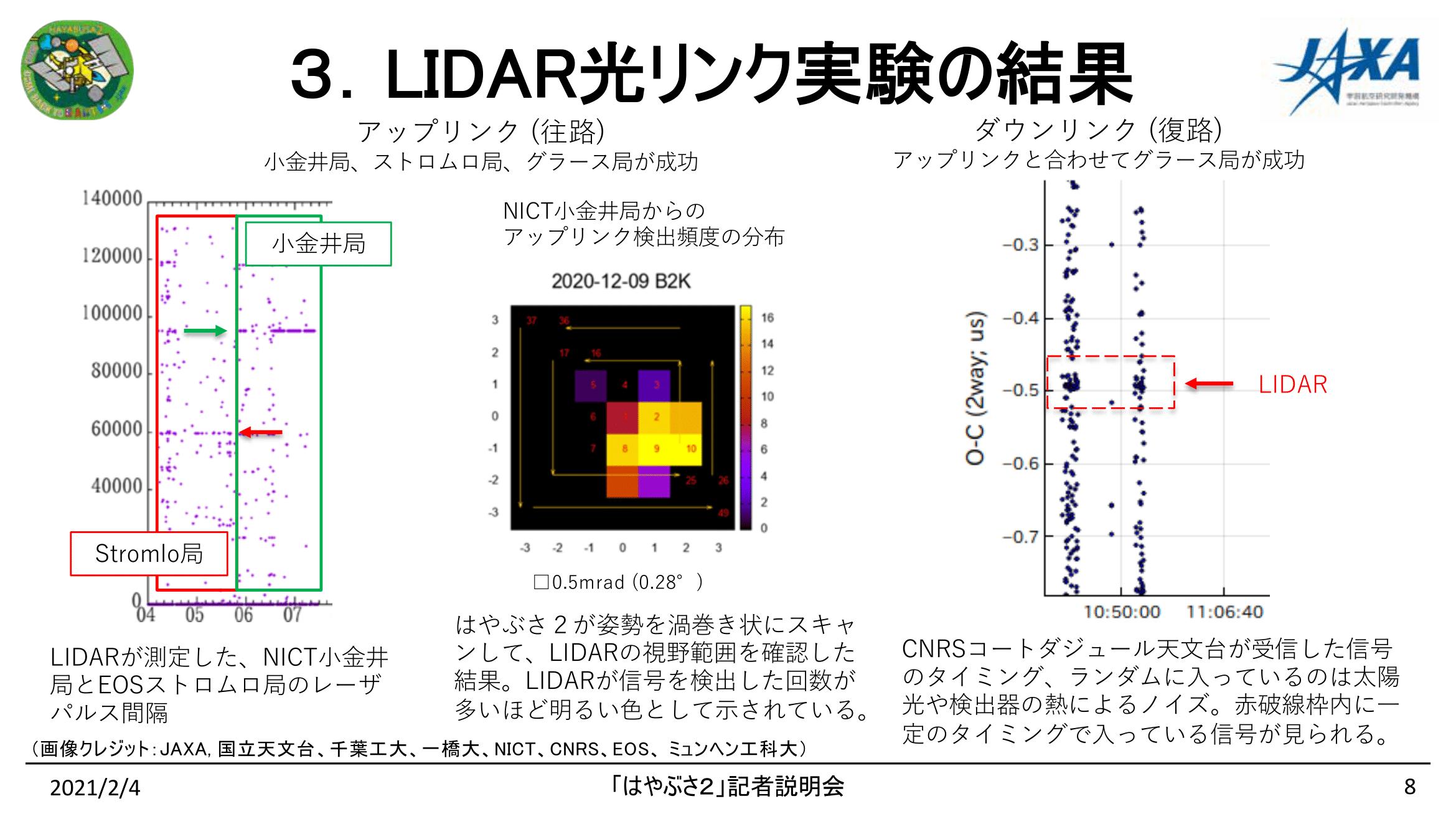 f:id:Imamura:20210204134236p:plain