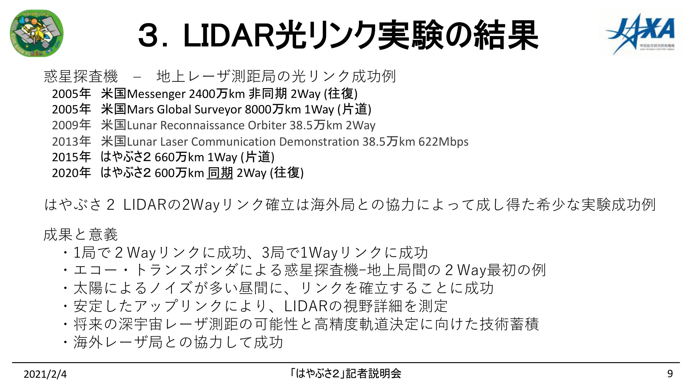 f:id:Imamura:20210204134245p:plain