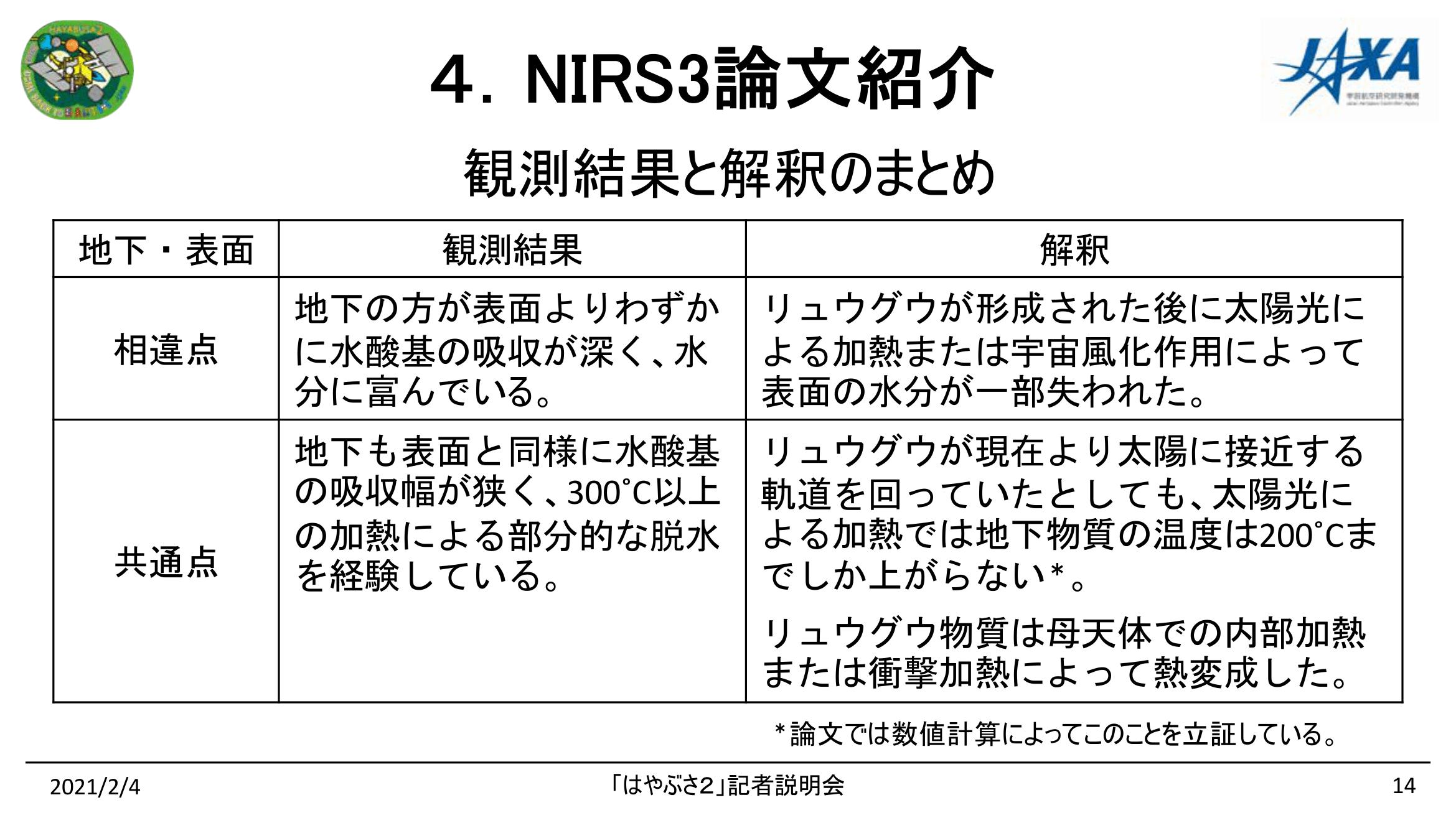f:id:Imamura:20210204134337p:plain
