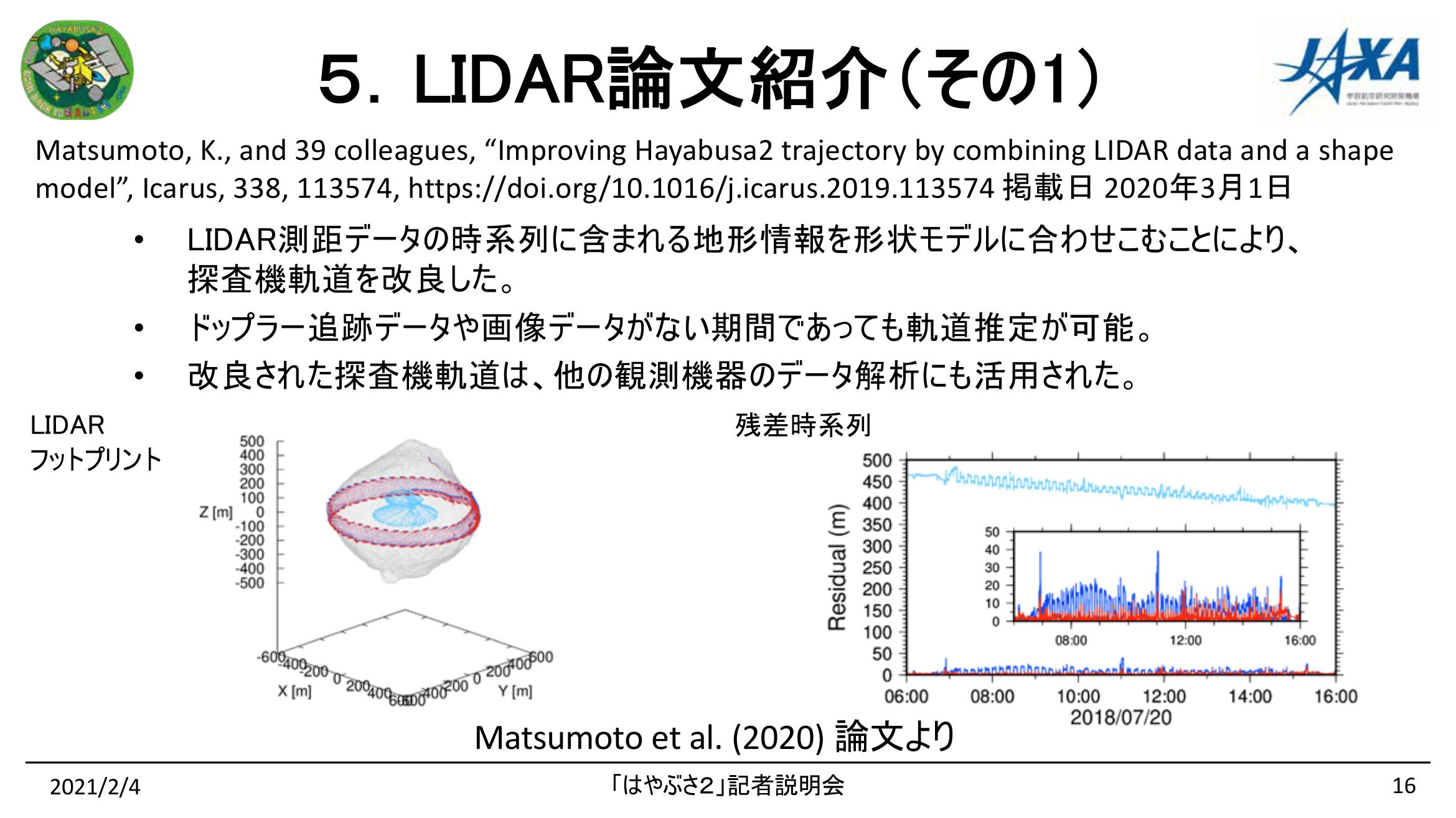 f:id:Imamura:20210204134358p:plain