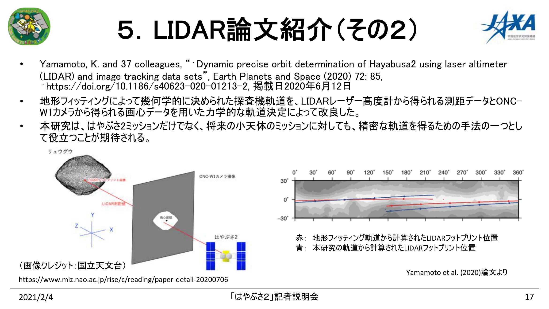 f:id:Imamura:20210204134408p:plain
