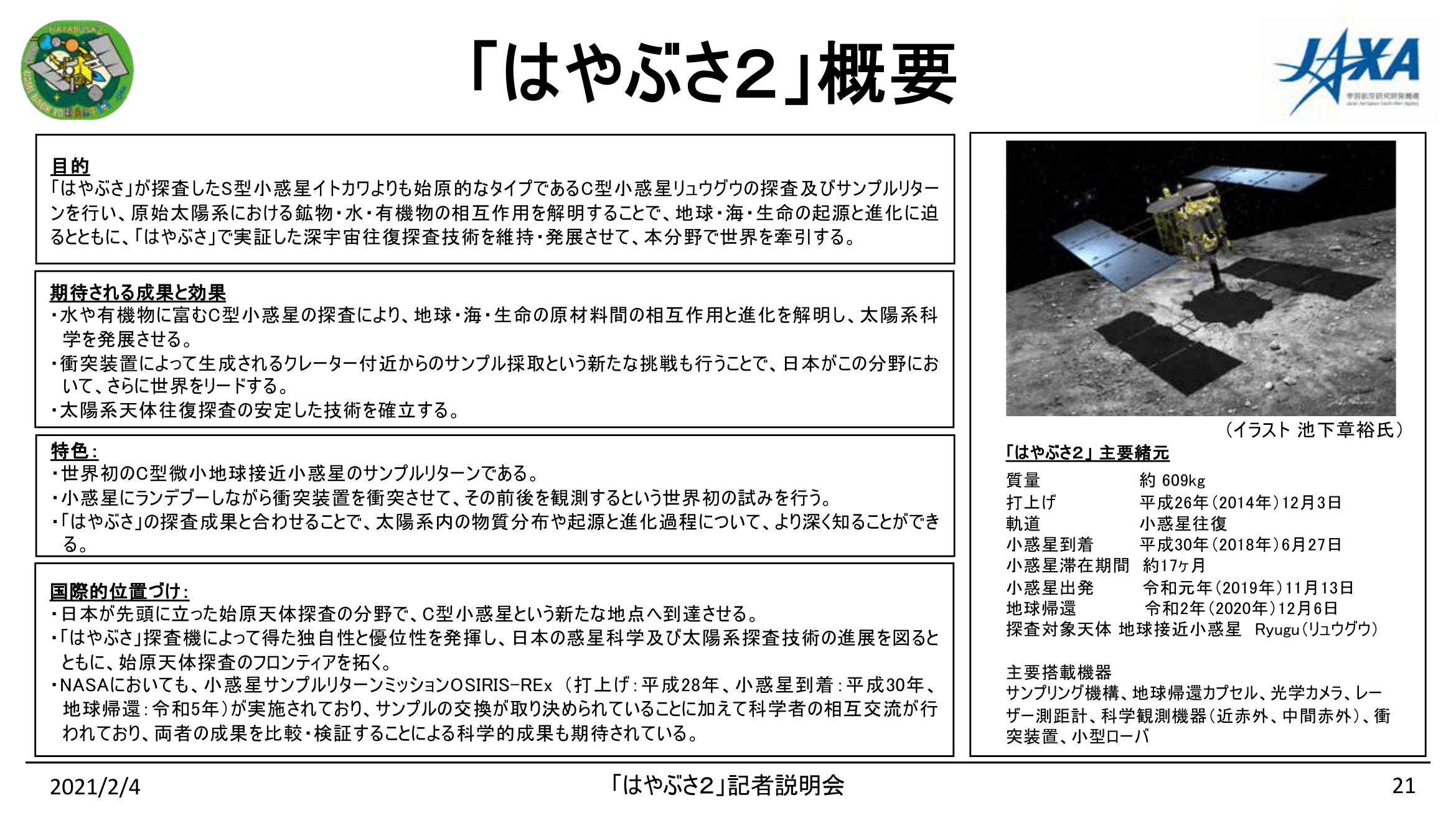 f:id:Imamura:20210204134445p:plain