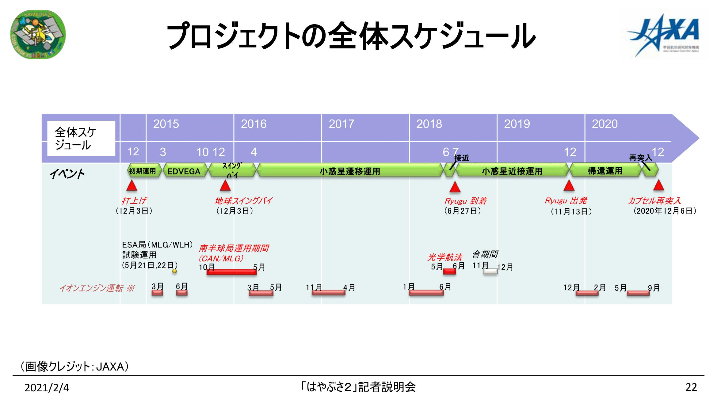 f:id:Imamura:20210204134457p:plain