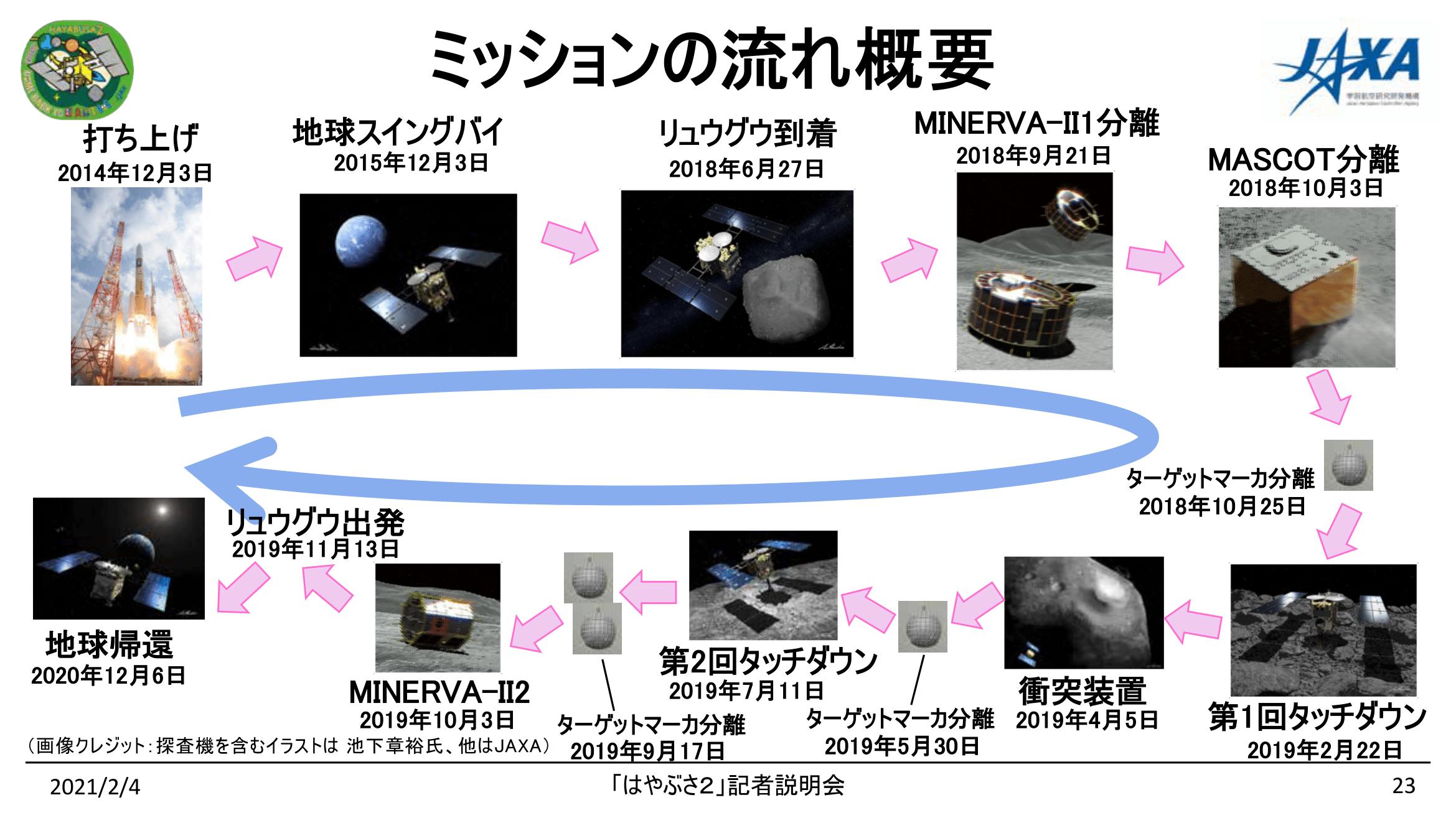 f:id:Imamura:20210204134509p:plain
