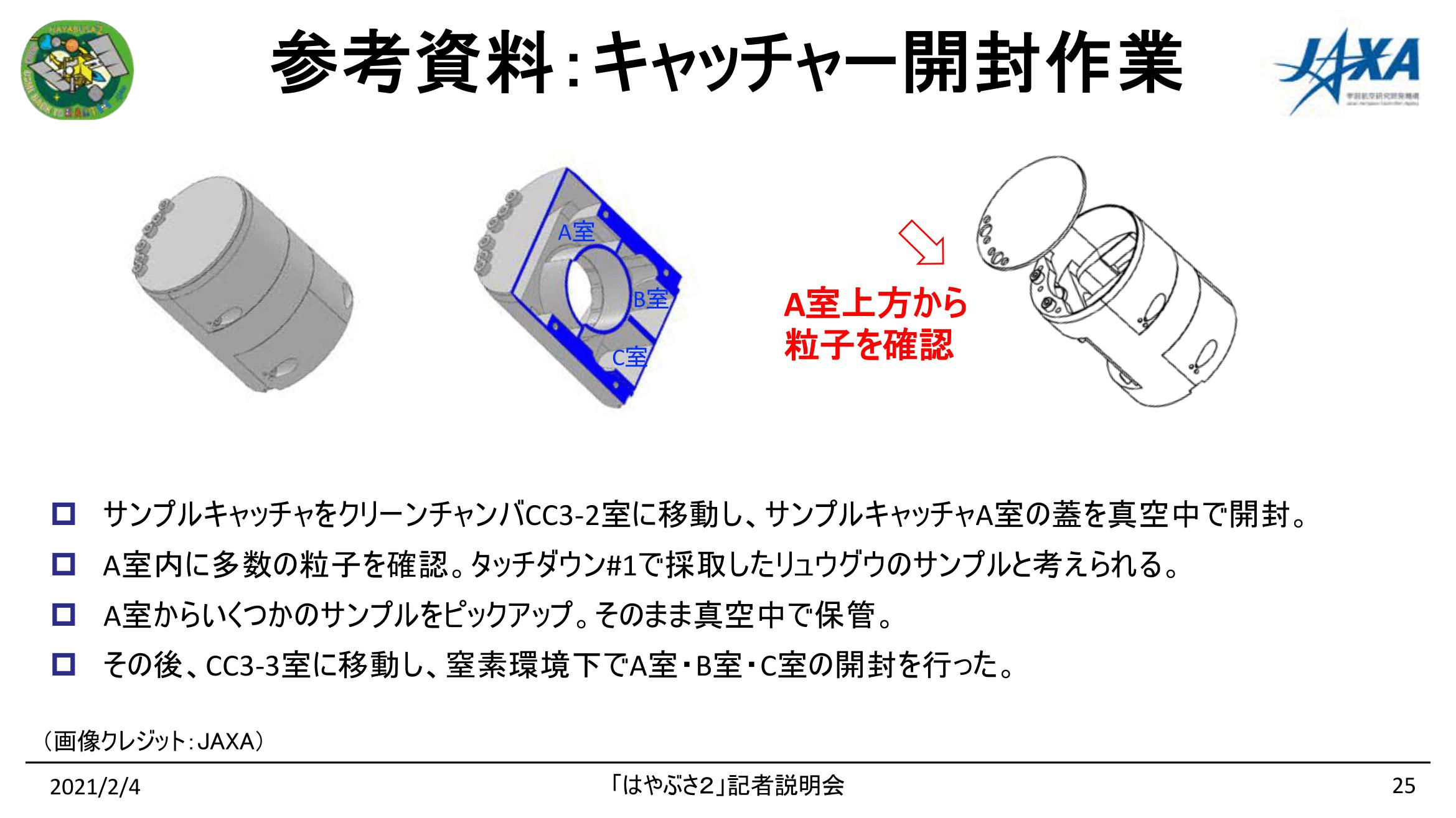 f:id:Imamura:20210204134534p:plain