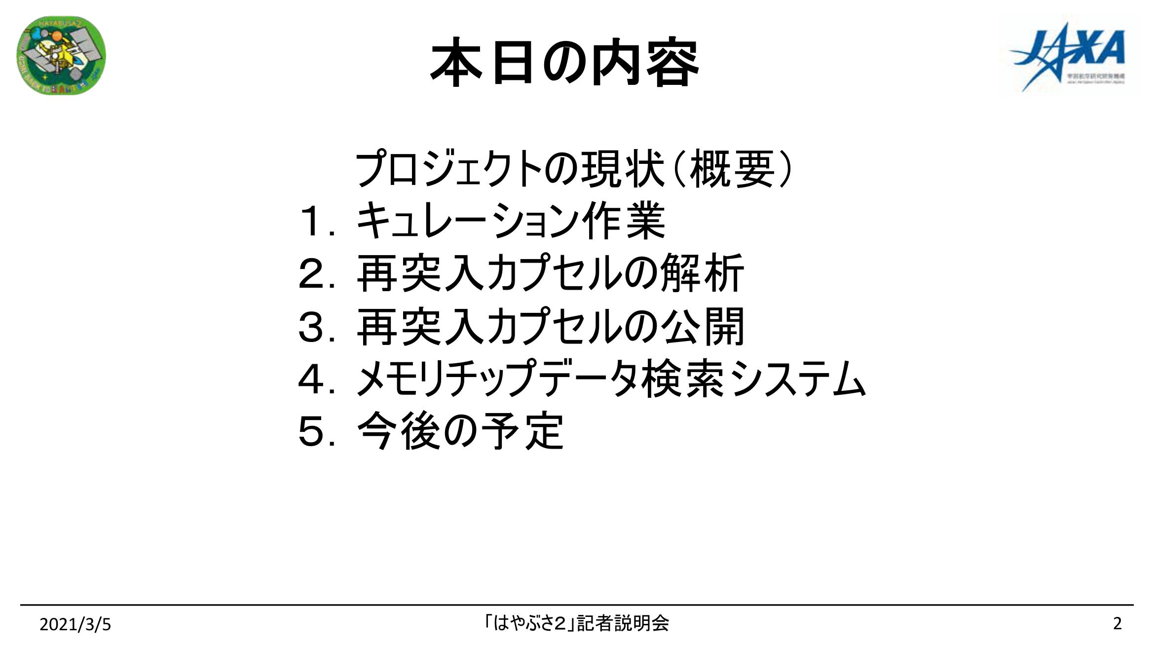 f:id:Imamura:20210305134001p:plain
