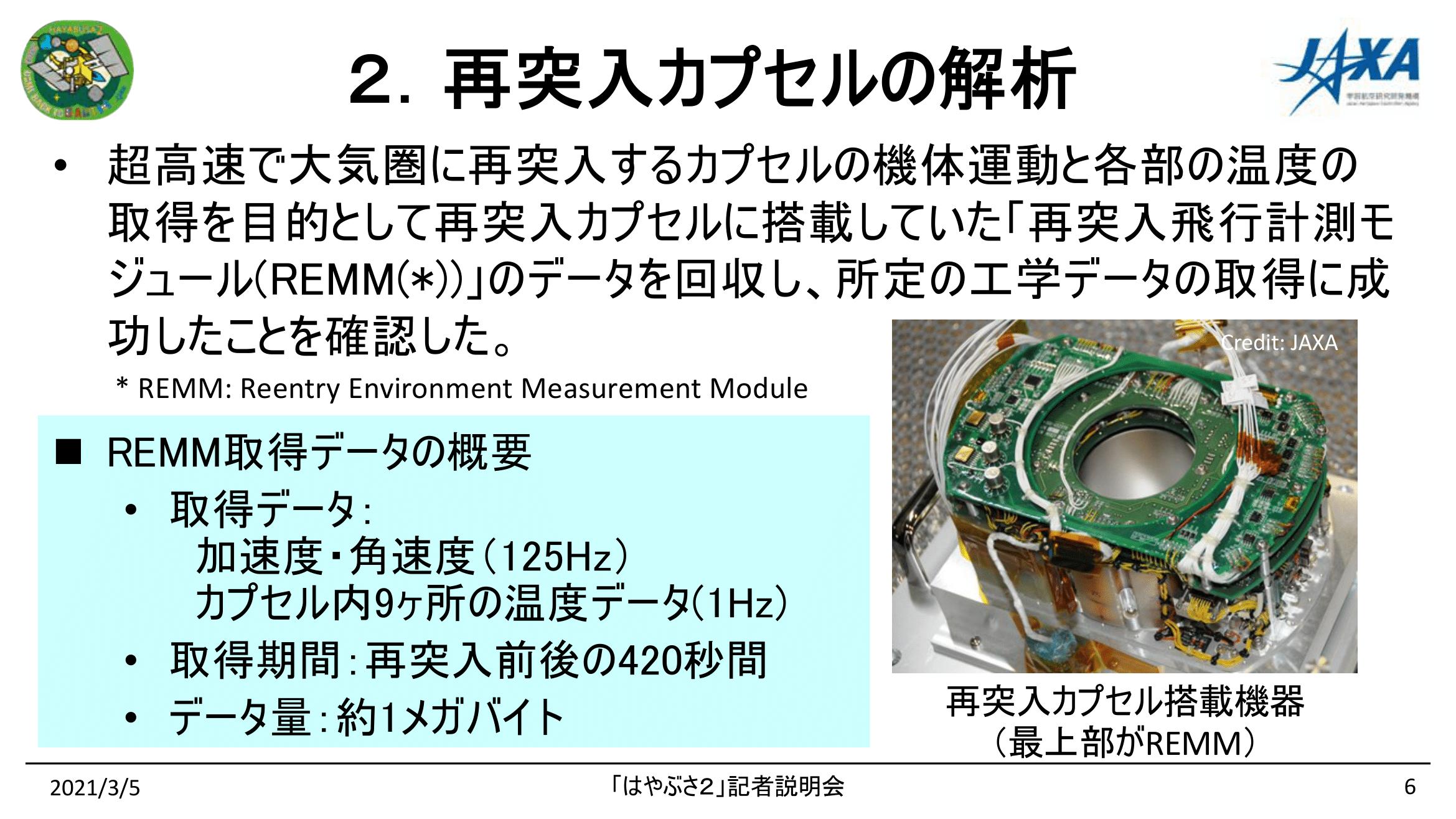 f:id:Imamura:20210305134054p:plain