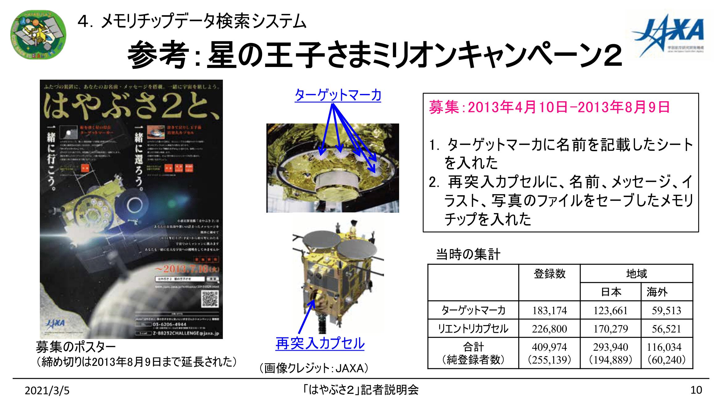 f:id:Imamura:20210305134150p:plain