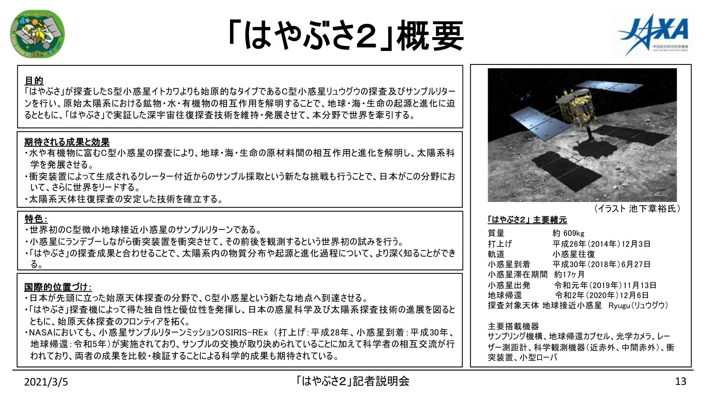 f:id:Imamura:20210305134219p:plain