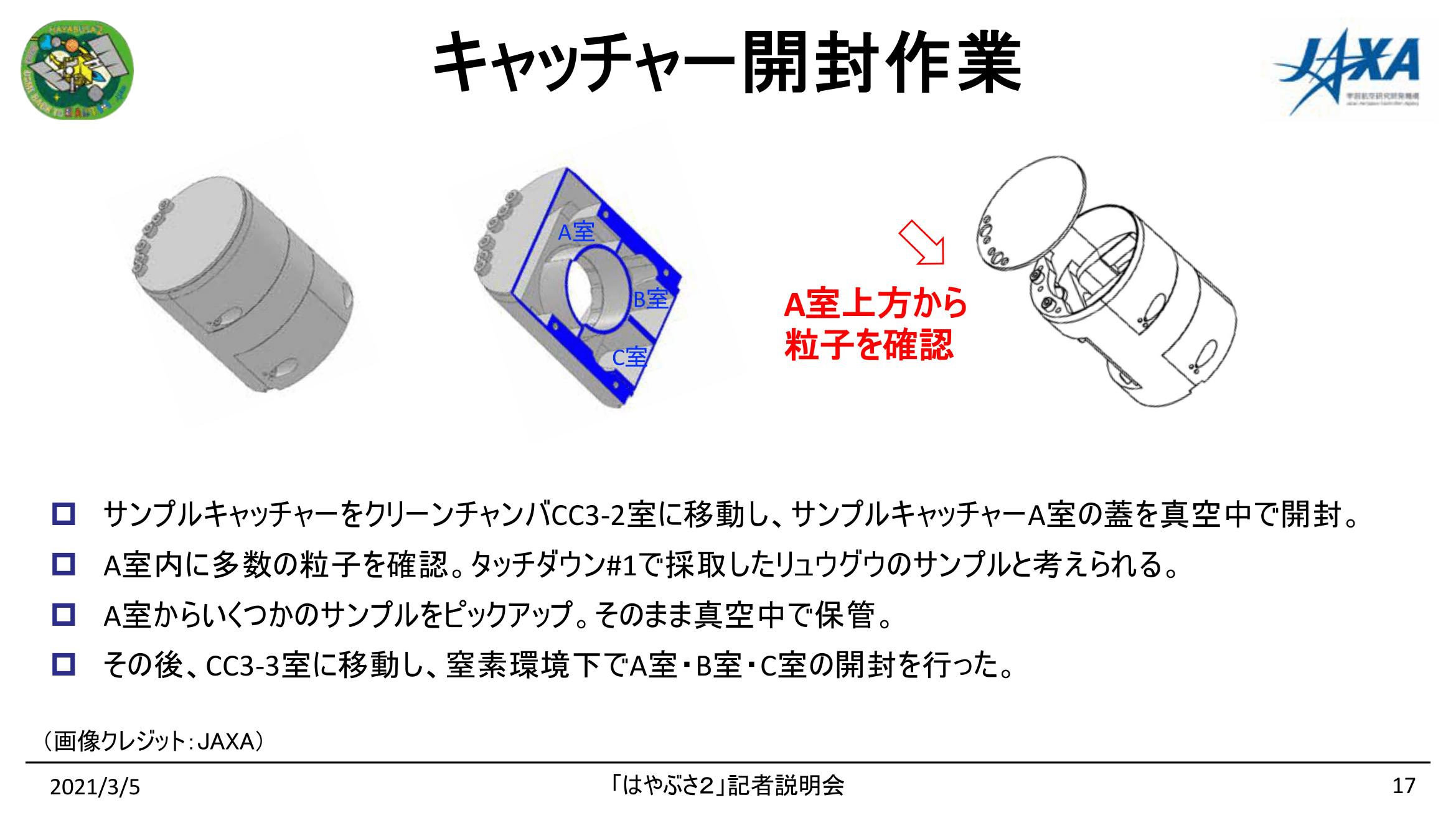 f:id:Imamura:20210305134307p:plain
