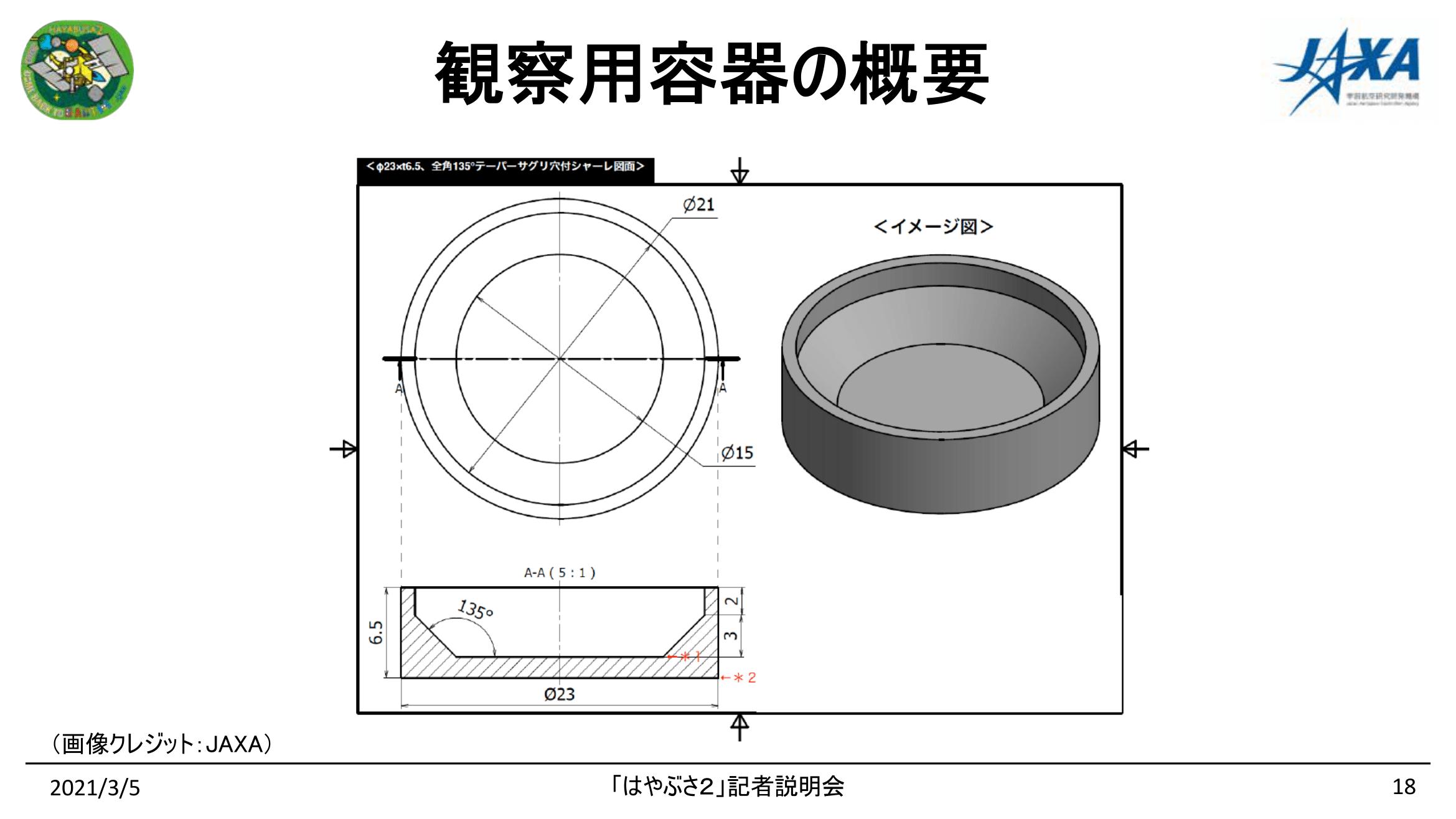 f:id:Imamura:20210305134315p:plain