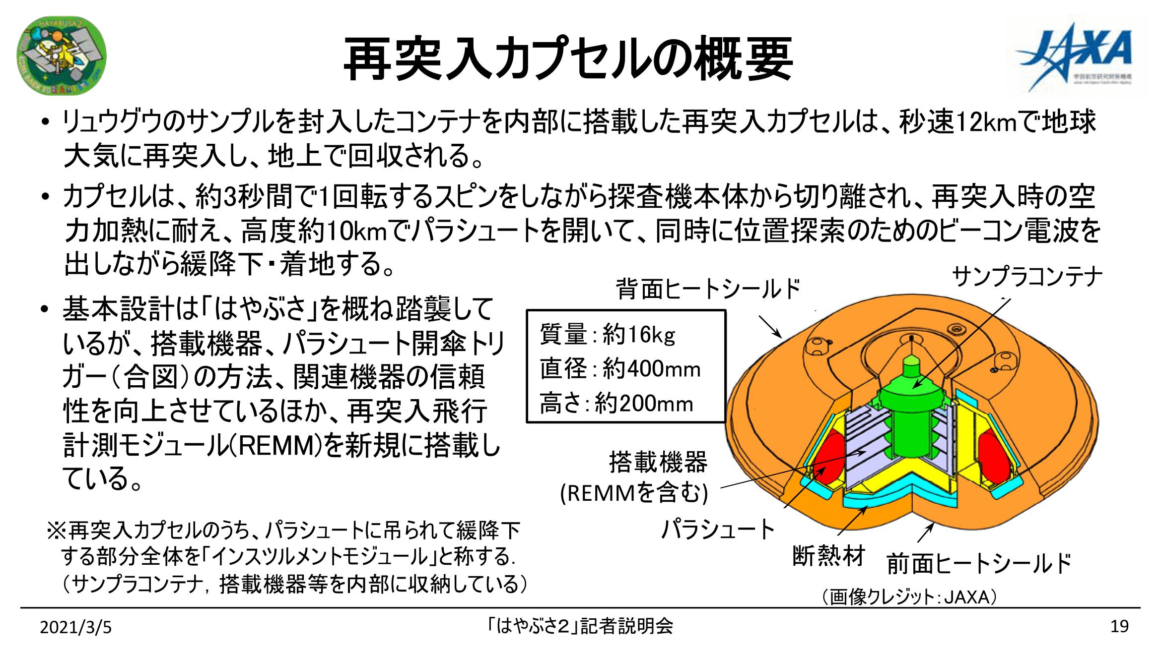 f:id:Imamura:20210305134324p:plain