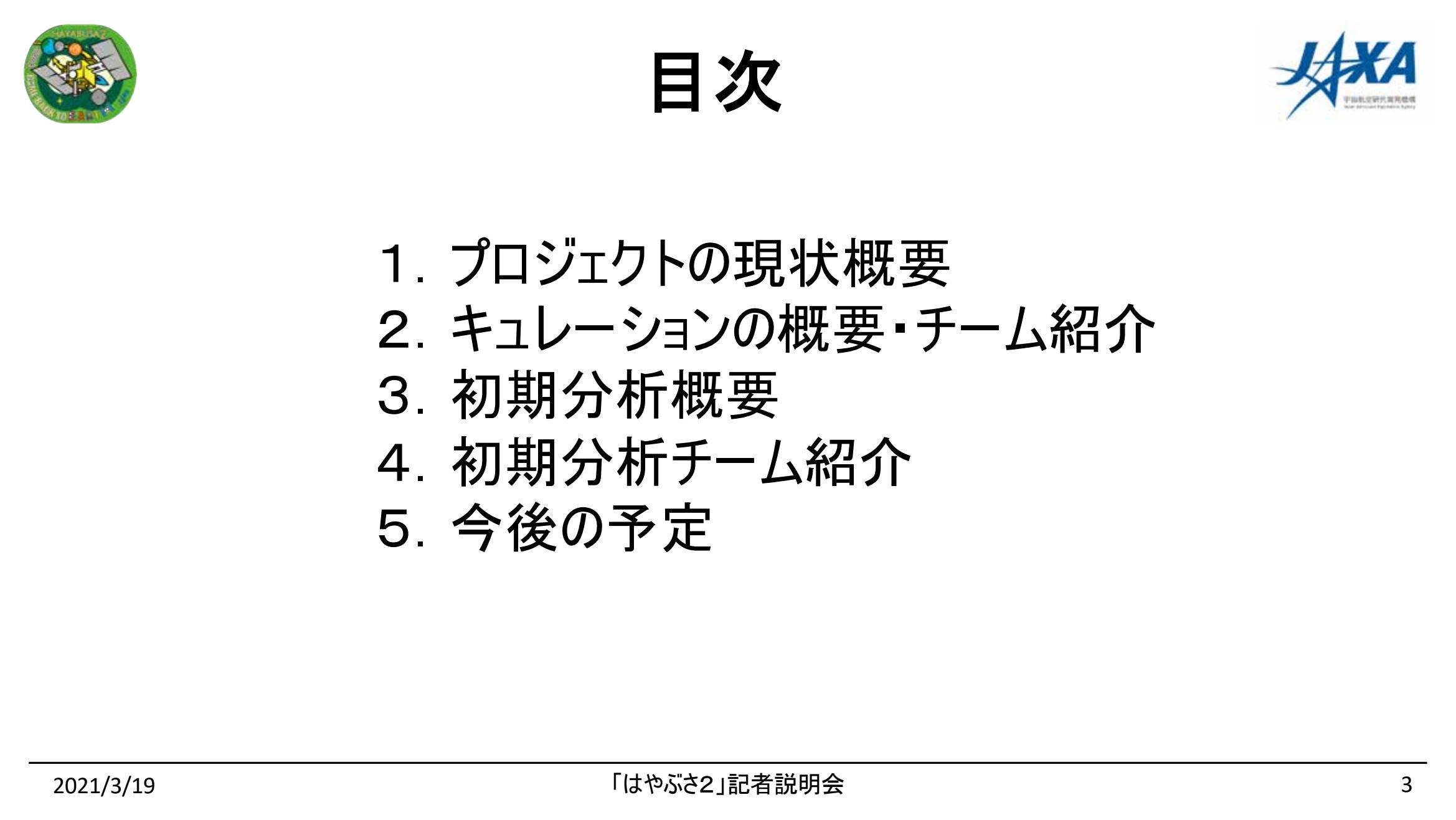 f:id:Imamura:20210319144404p:image