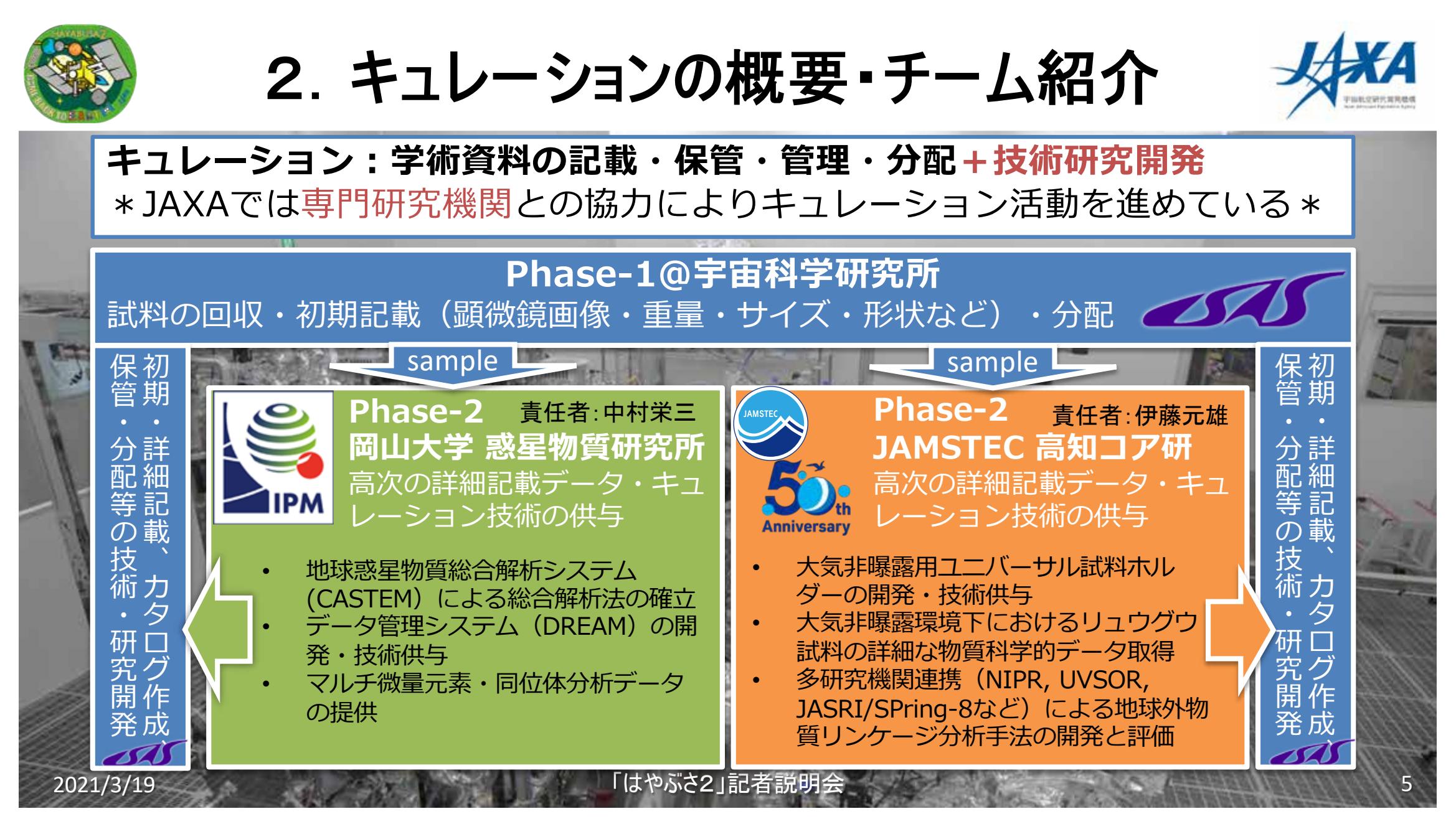 f:id:Imamura:20210319144417p:image