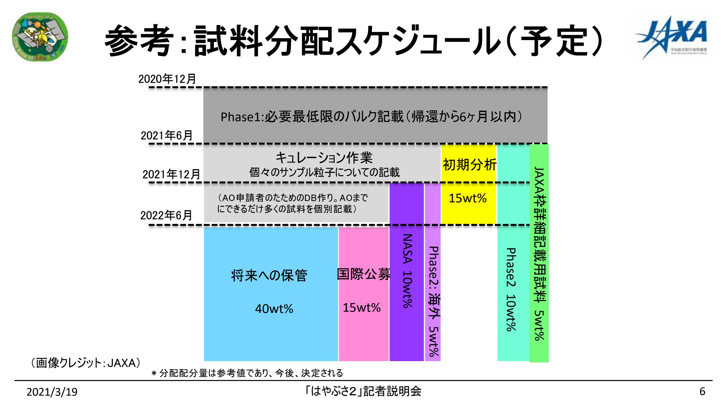 f:id:Imamura:20210319144424p:image