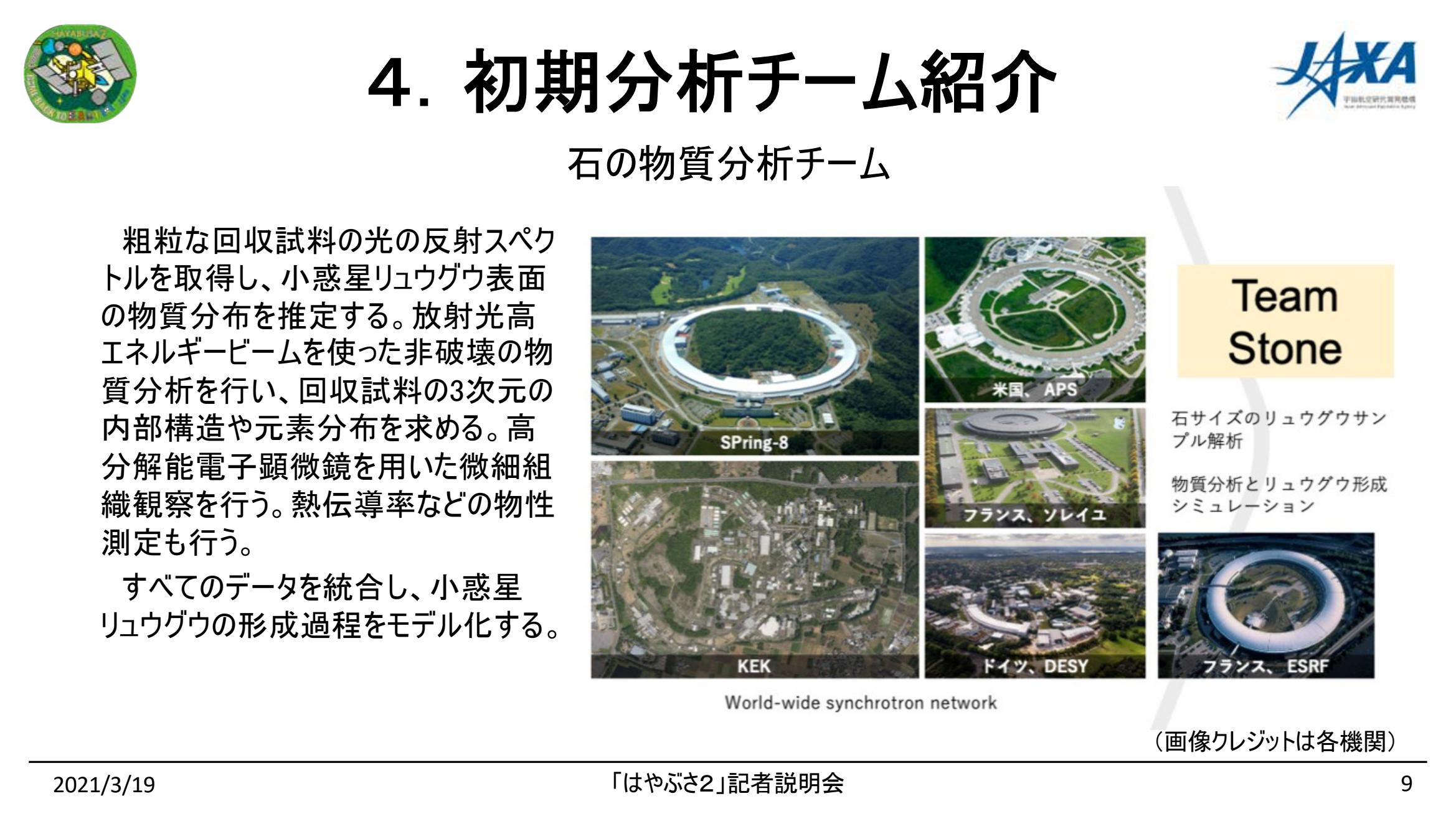 f:id:Imamura:20210319144447p:image