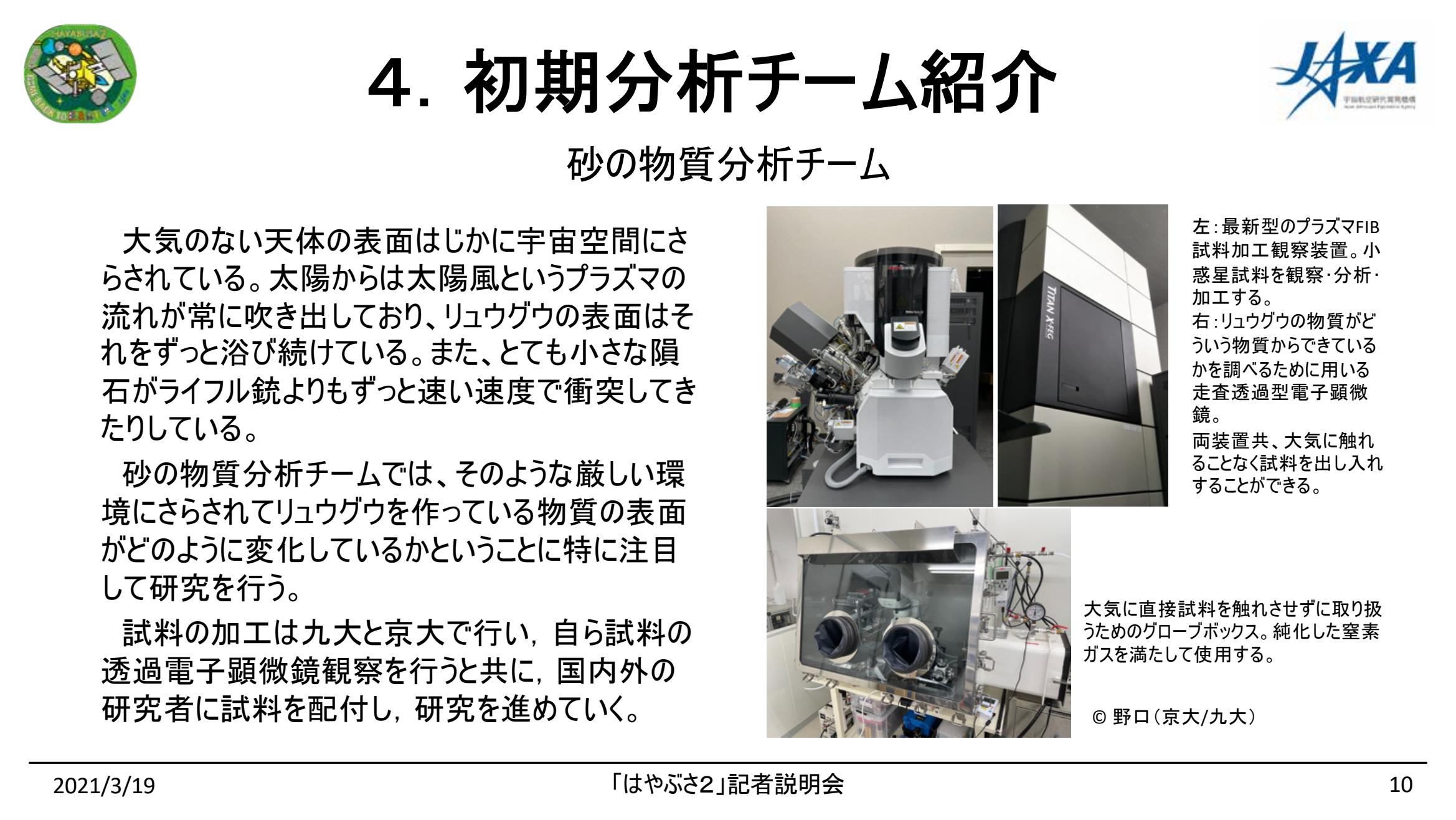 f:id:Imamura:20210319144455p:image