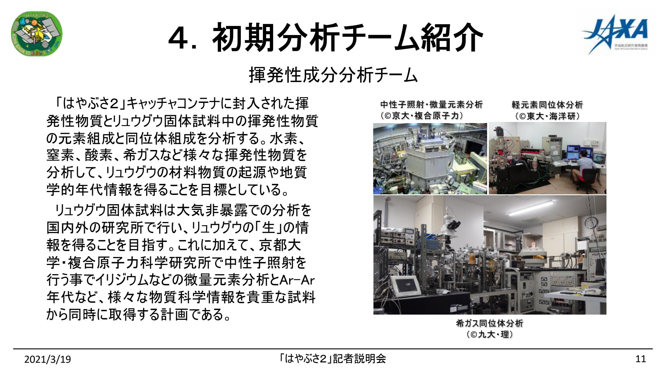 f:id:Imamura:20210319144503p:image