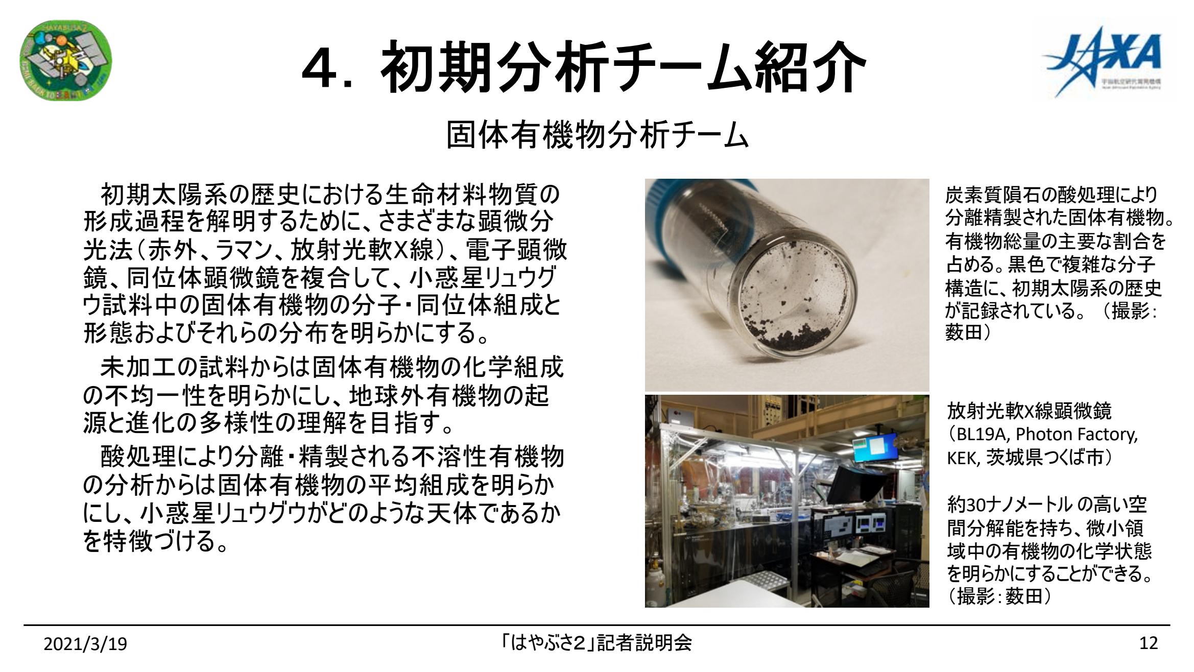 f:id:Imamura:20210319144511p:image