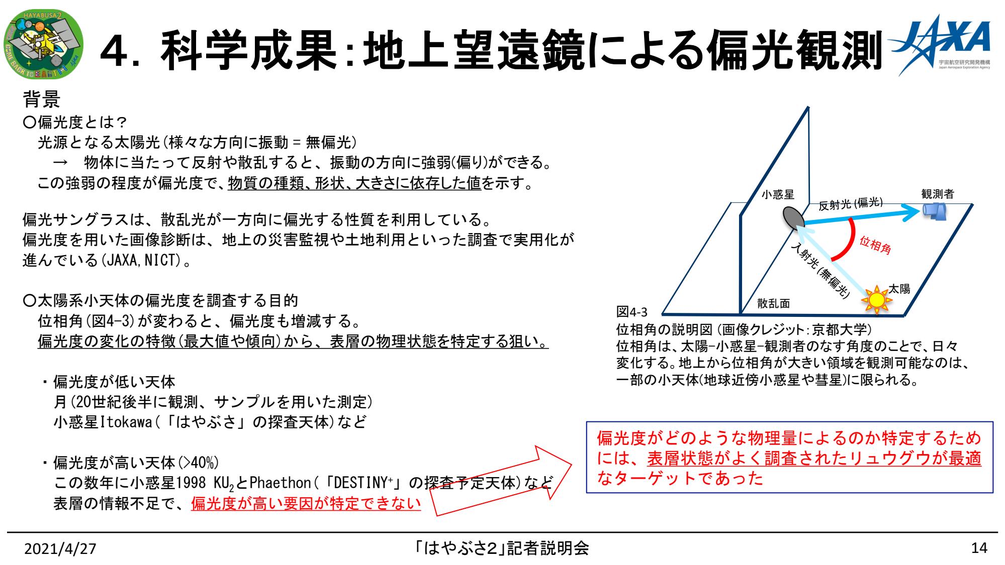 f:id:Imamura:20210427135222p:plain