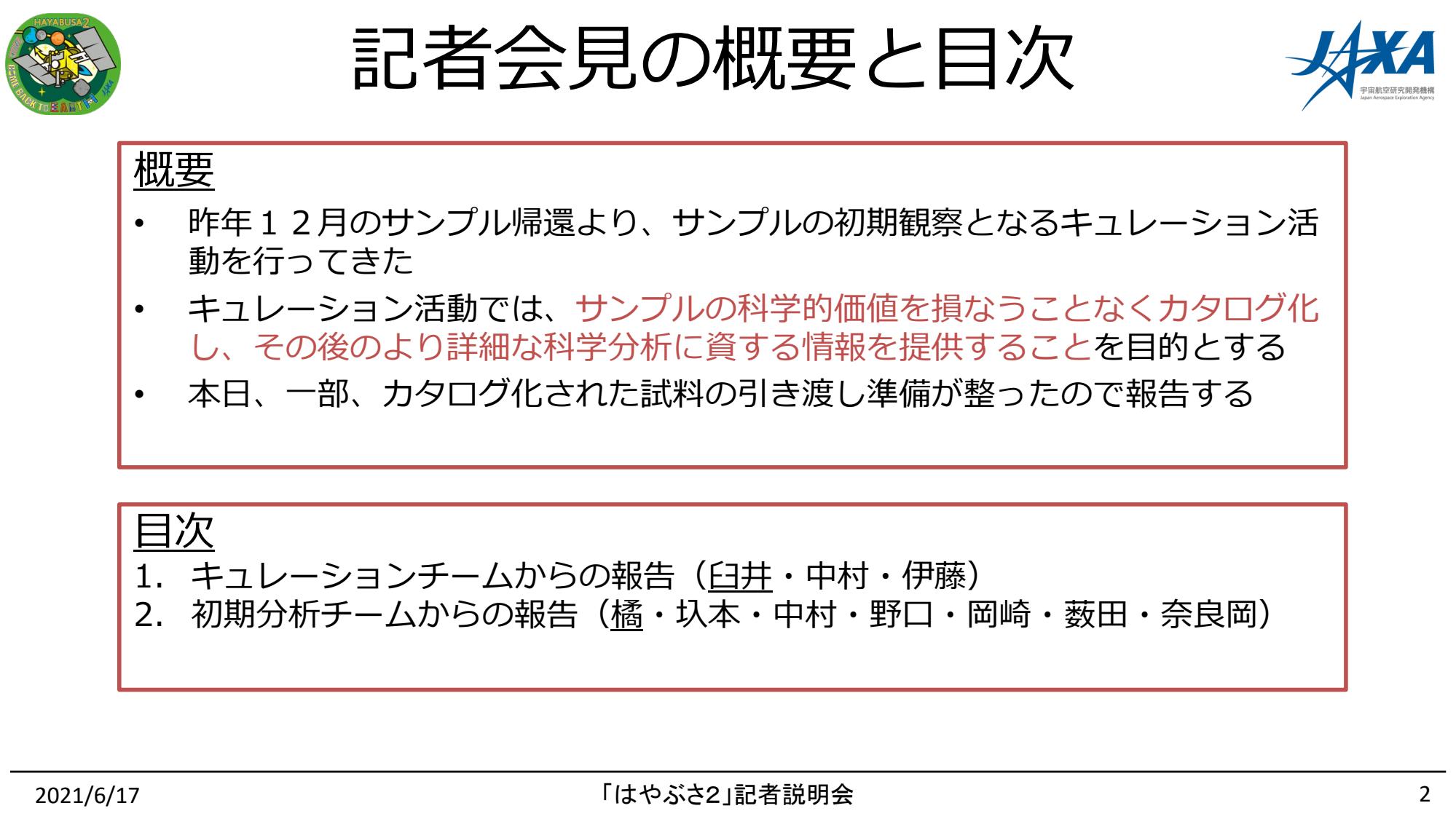 f:id:Imamura:20210617130106p:plain