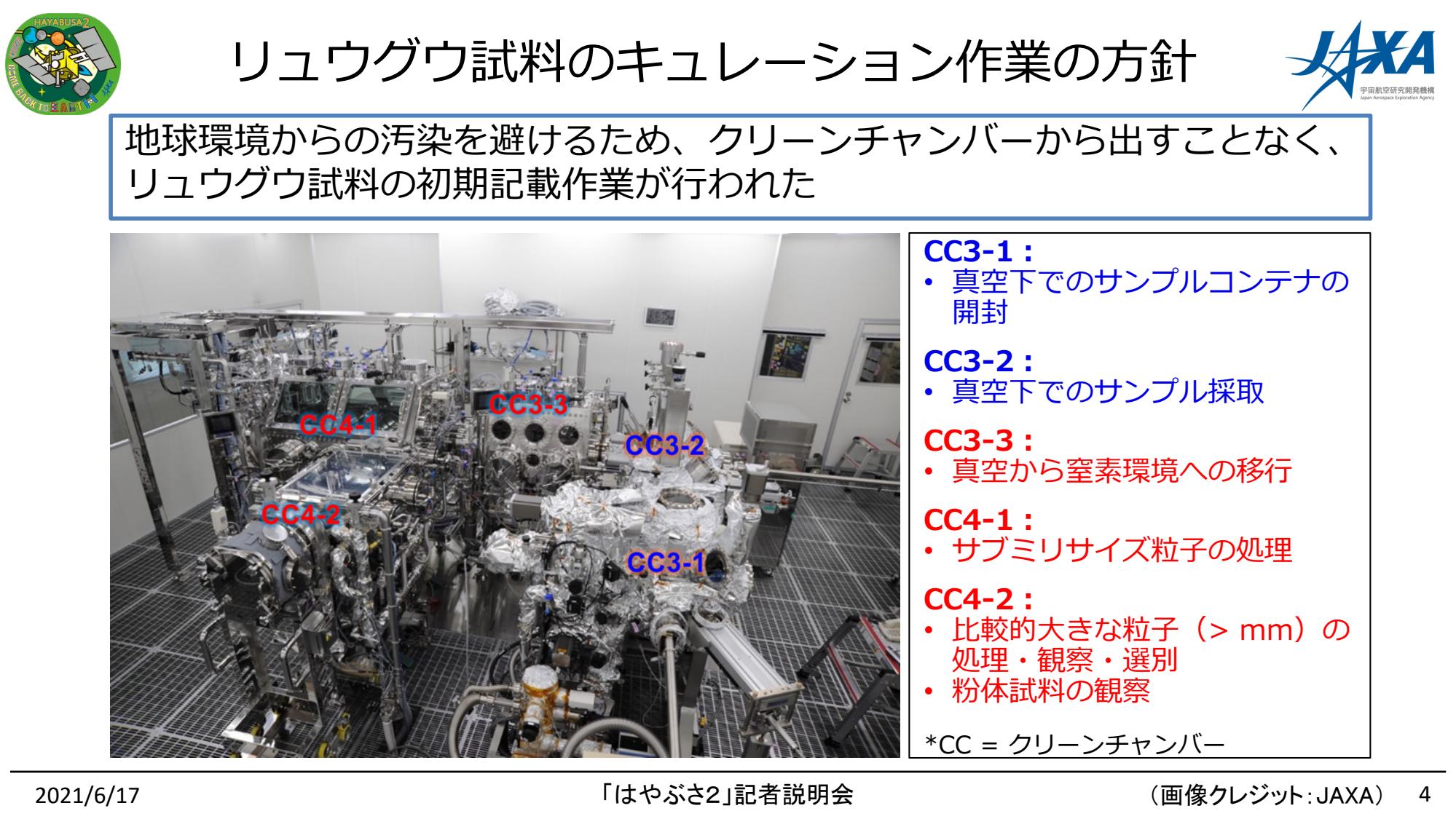 f:id:Imamura:20210617130118p:plain