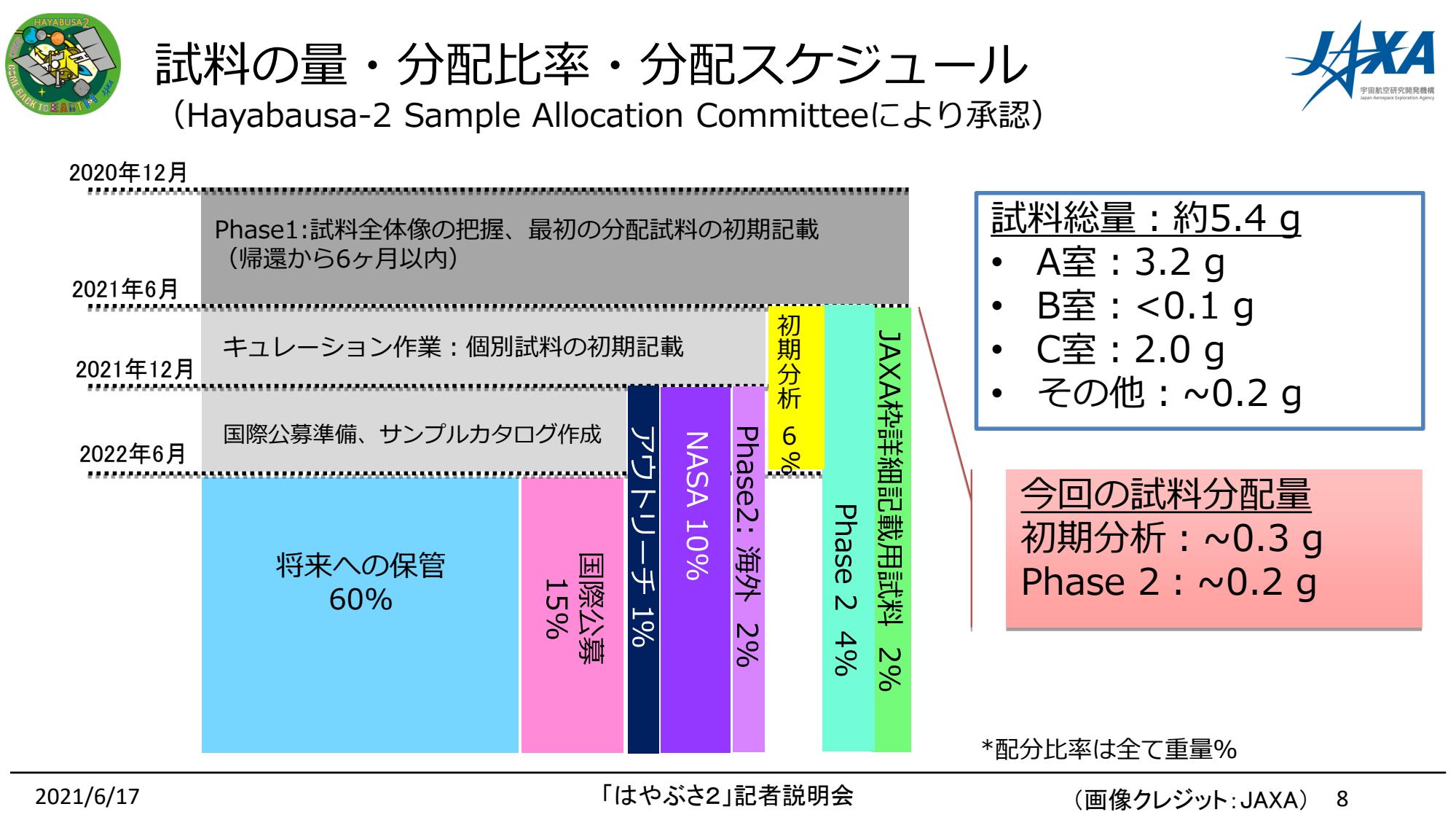f:id:Imamura:20210617130159p:plain