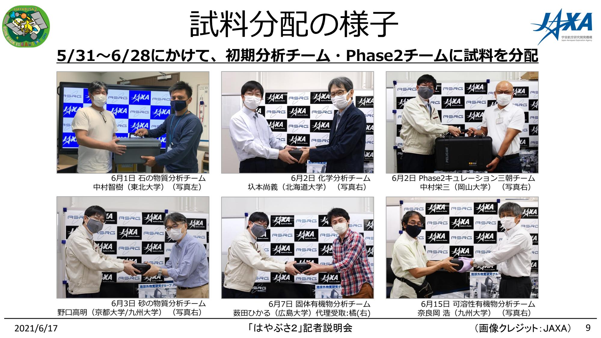 f:id:Imamura:20210617130206p:plain