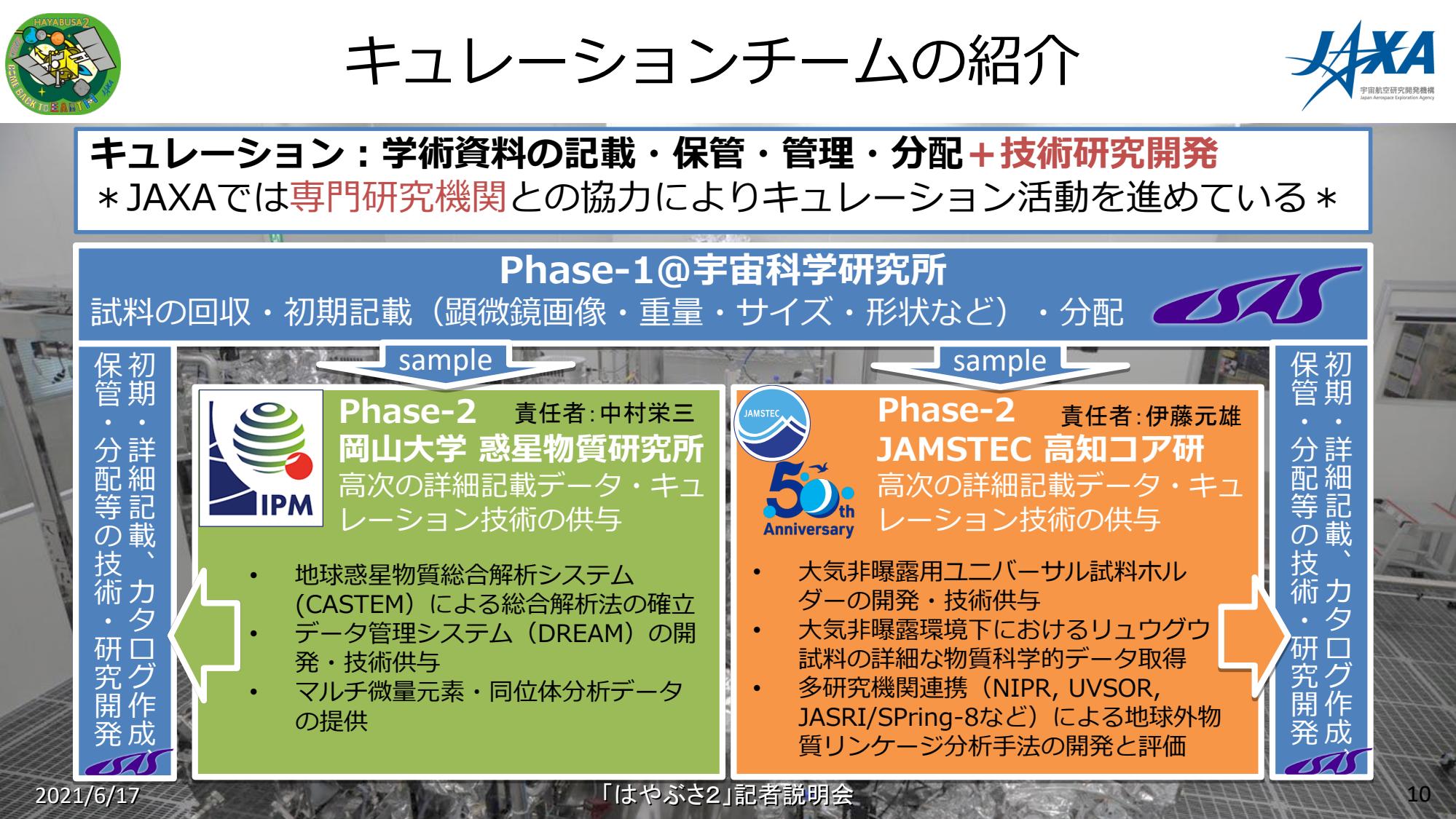 f:id:Imamura:20210617130214p:plain