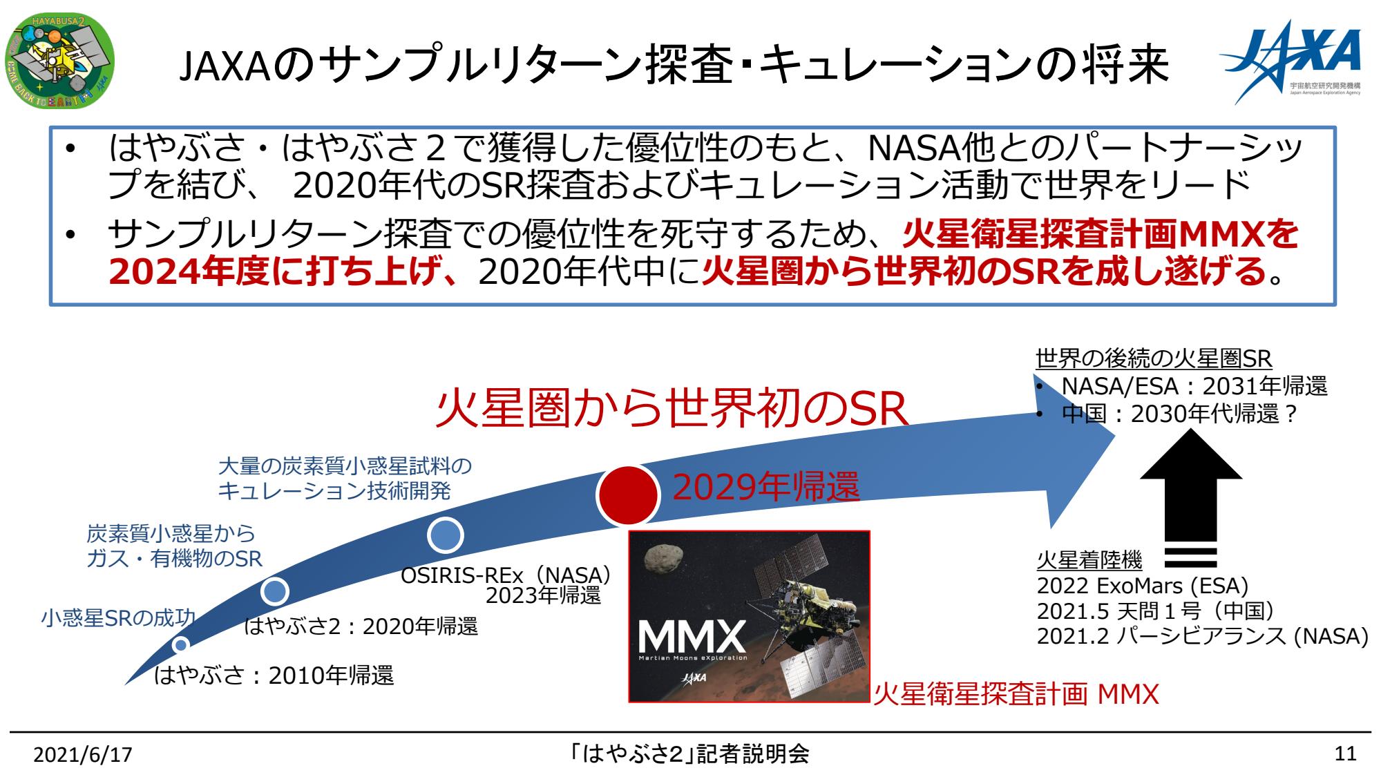 f:id:Imamura:20210617130221p:plain