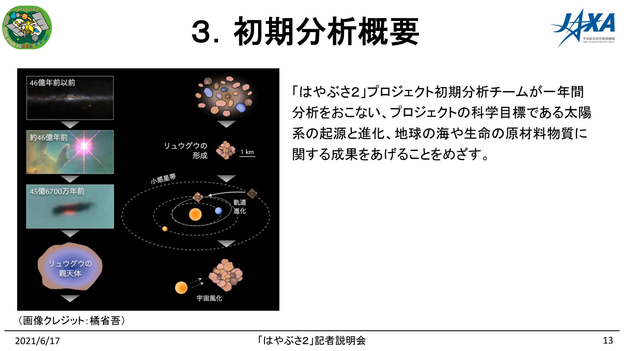 f:id:Imamura:20210617130234p:plain