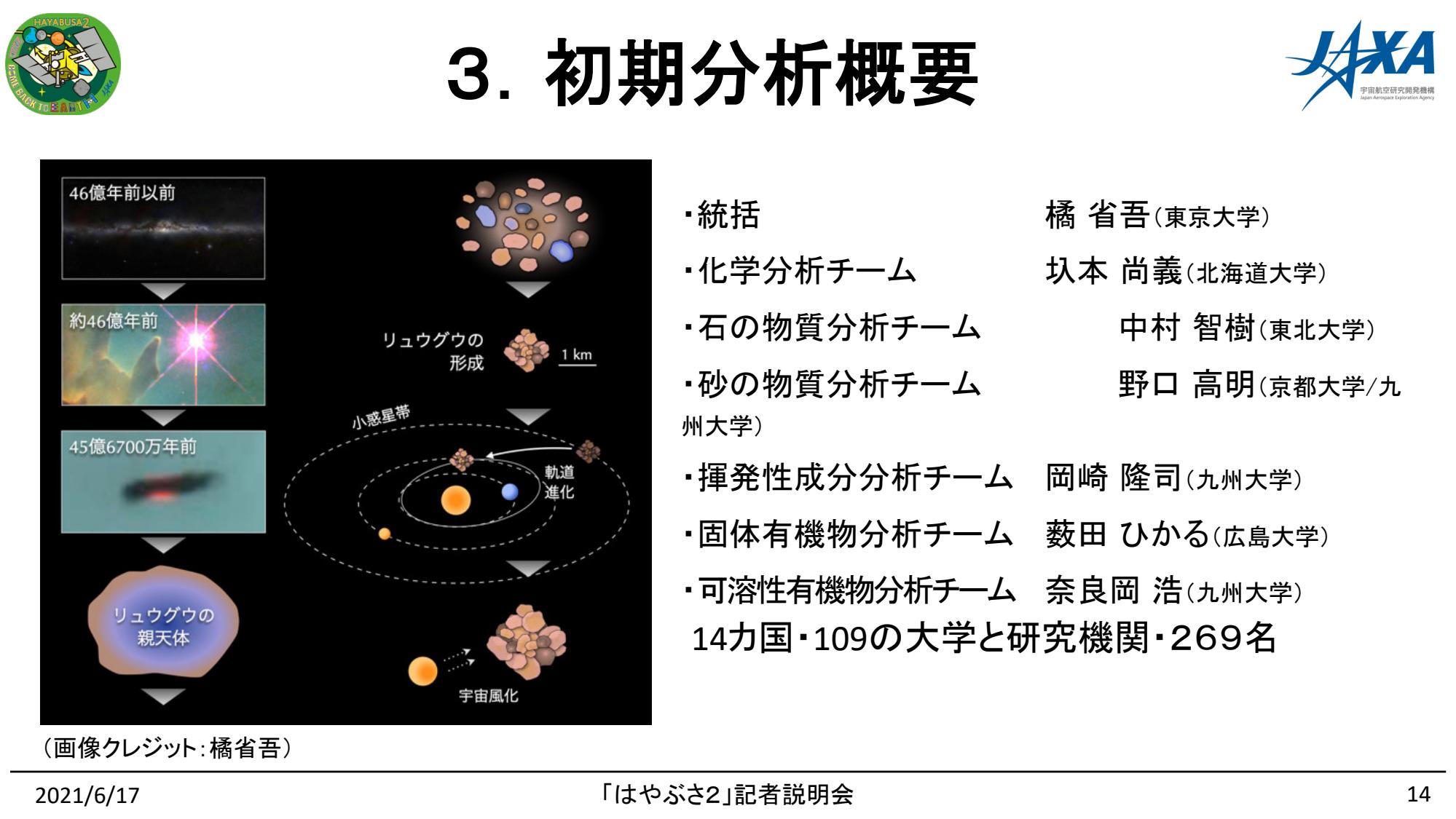 f:id:Imamura:20210617130242p:plain