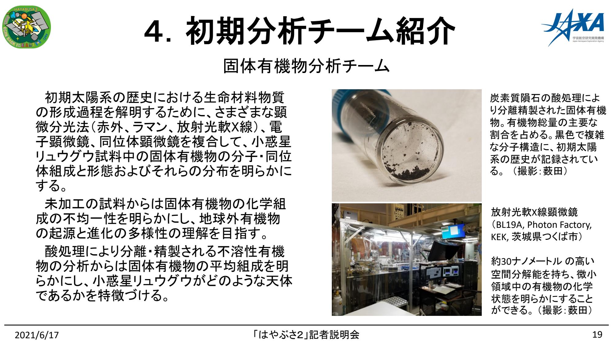 f:id:Imamura:20210617130318p:plain