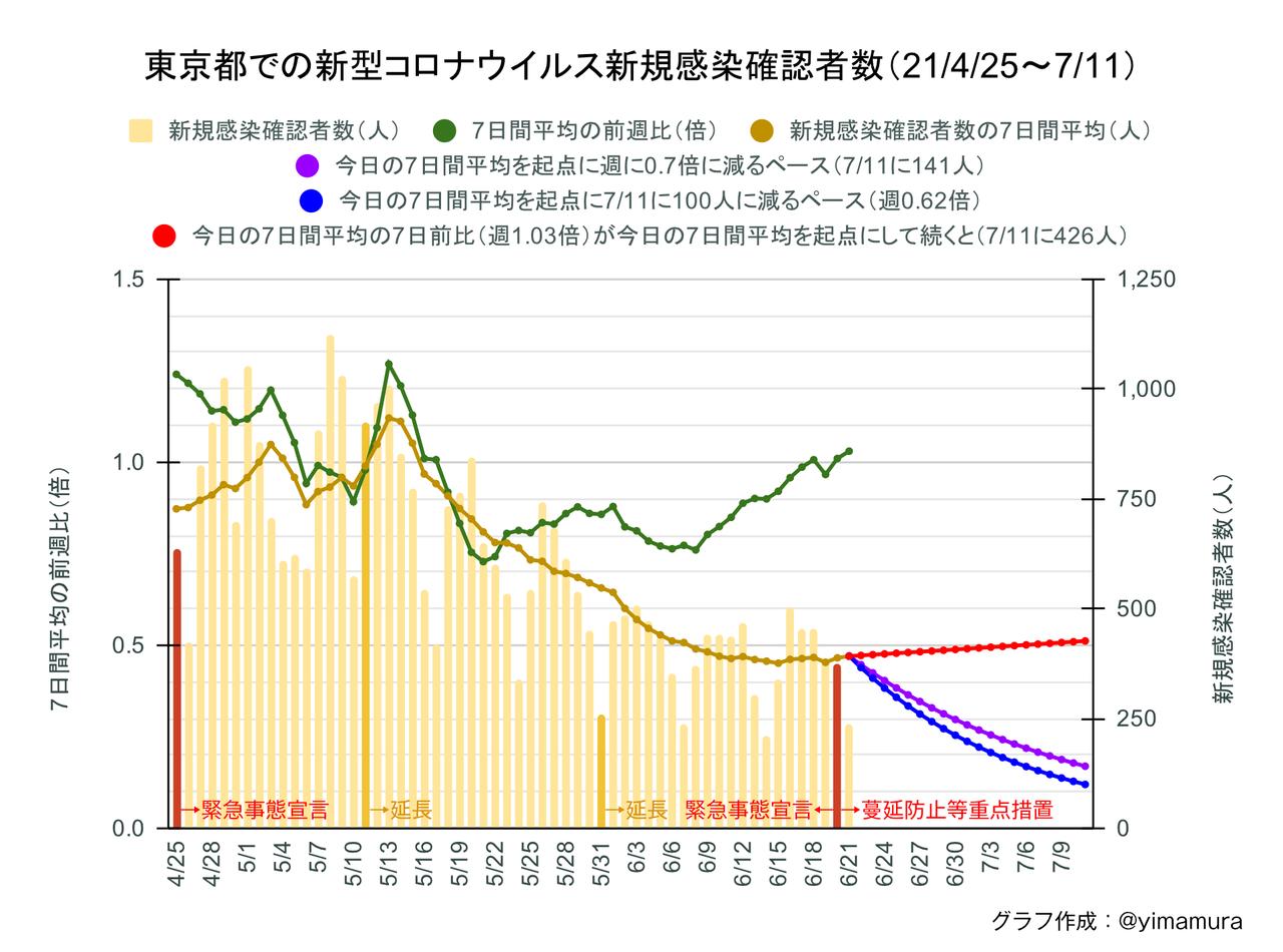 f:id:Imamura:20210621165110p:plain