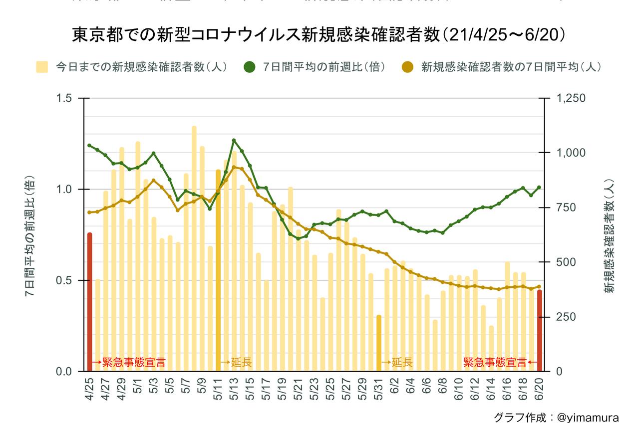 f:id:Imamura:20210621225118p:plain