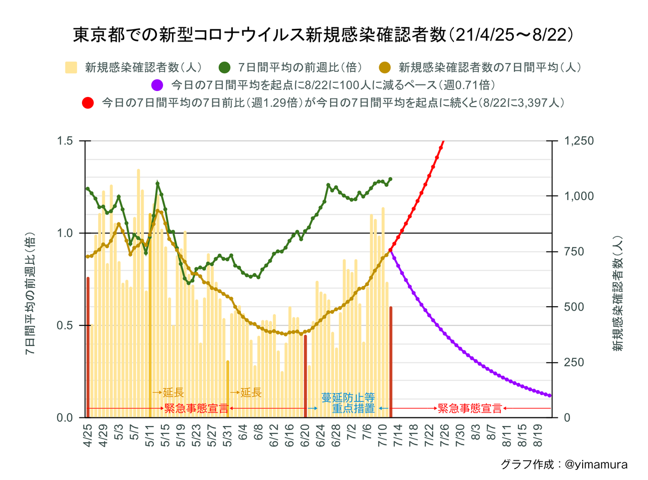 f:id:Imamura:20210712174220p:plain
