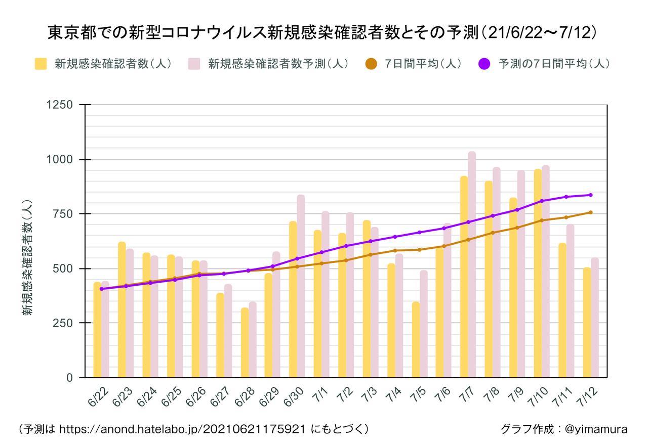 f:id:Imamura:20210713165415p:plain