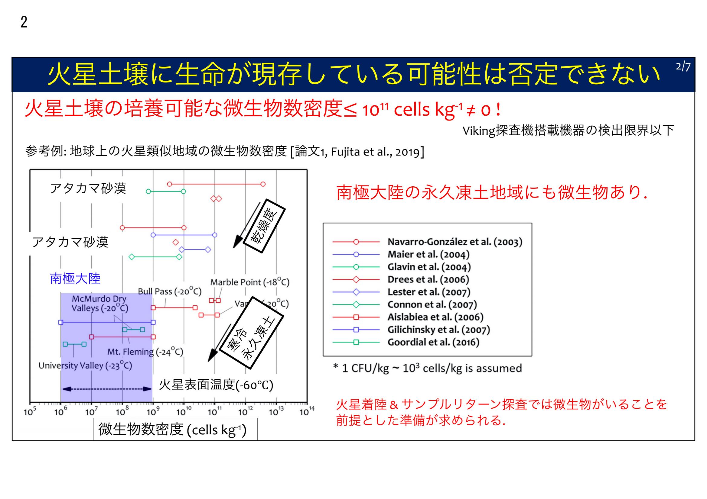 f:id:Imamura:20210819095343p:plain