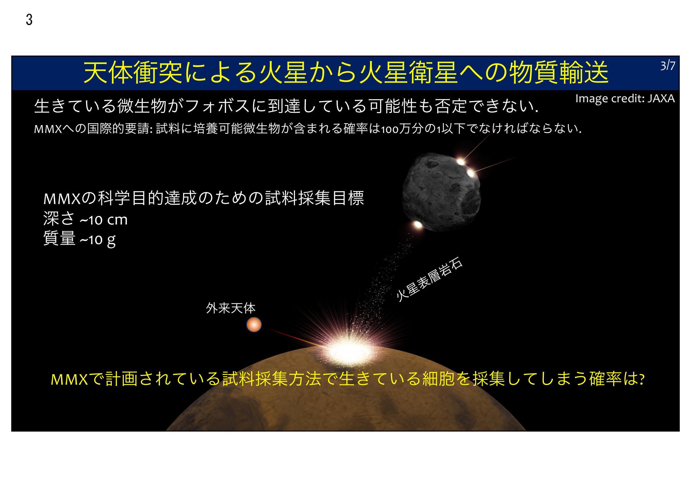 f:id:Imamura:20210819095350p:plain