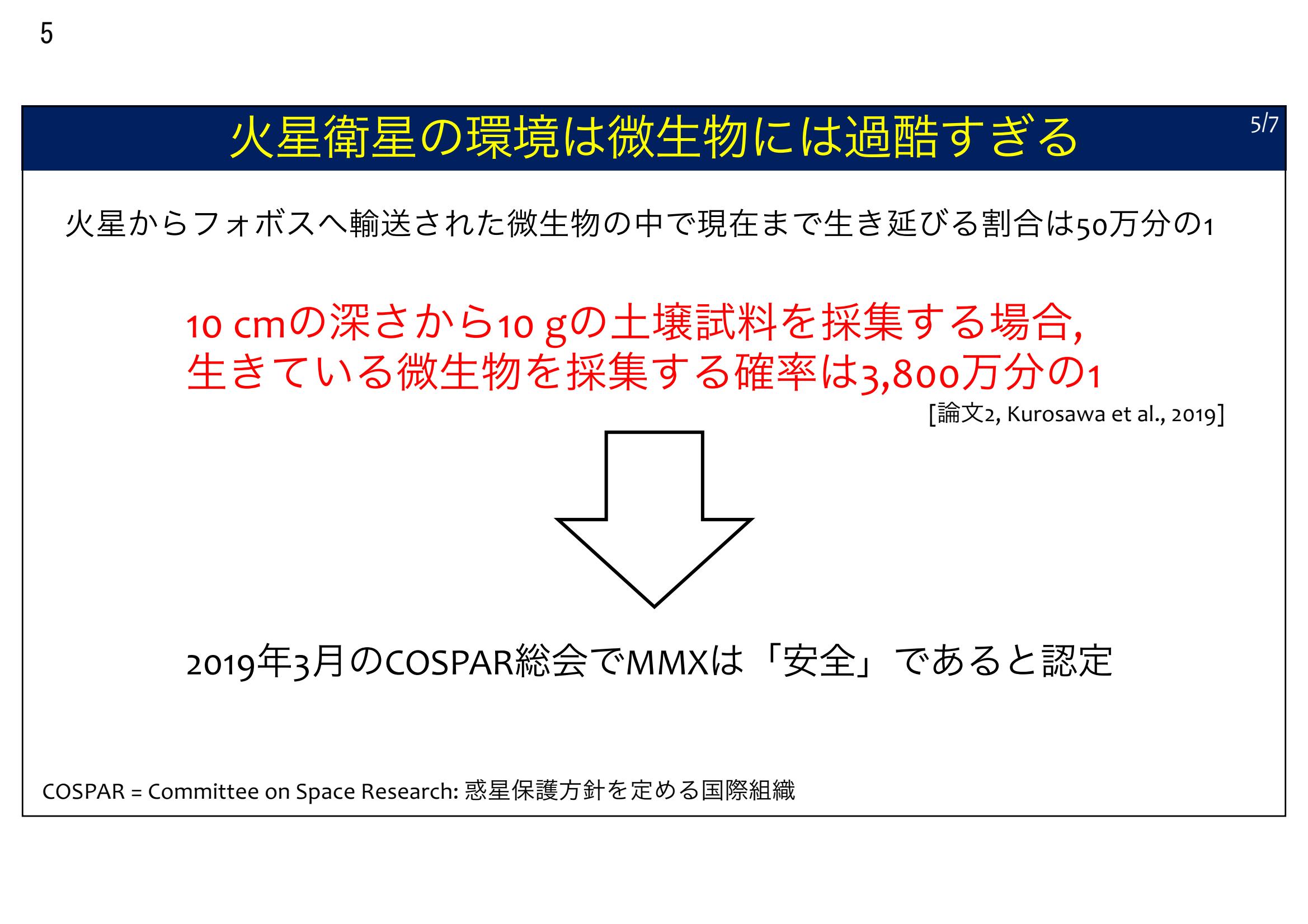 f:id:Imamura:20210819095407p:plain