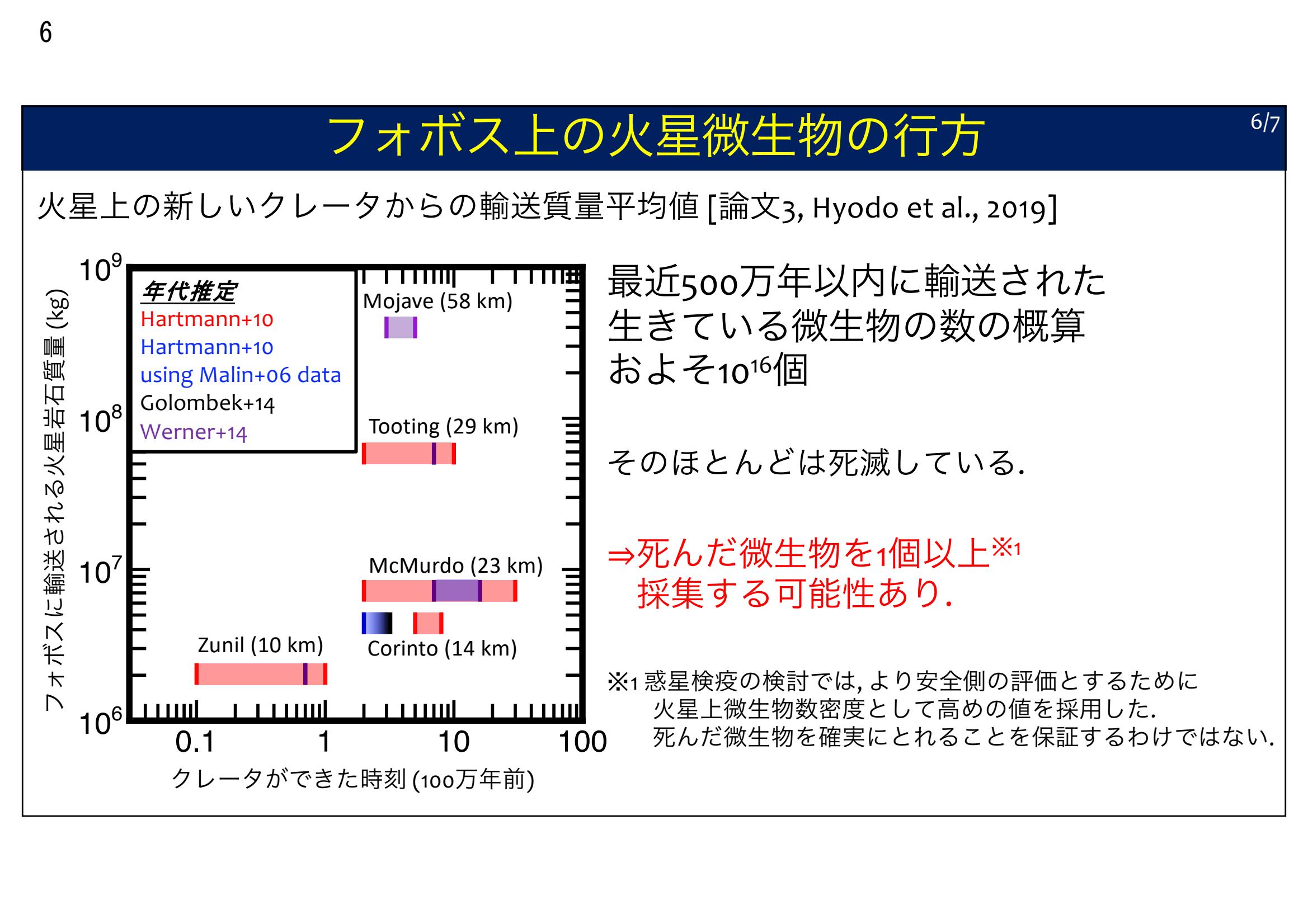 f:id:Imamura:20210819095414p:plain