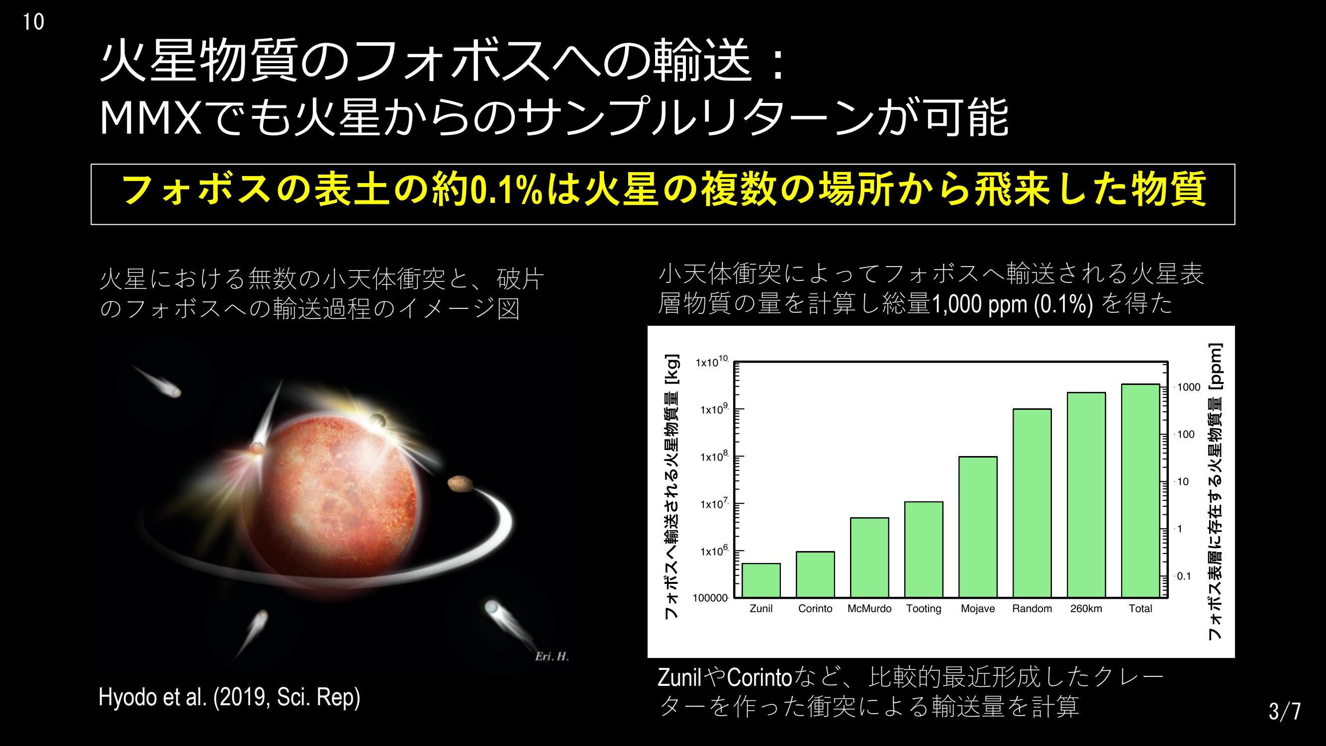 f:id:Imamura:20210819095455p:plain