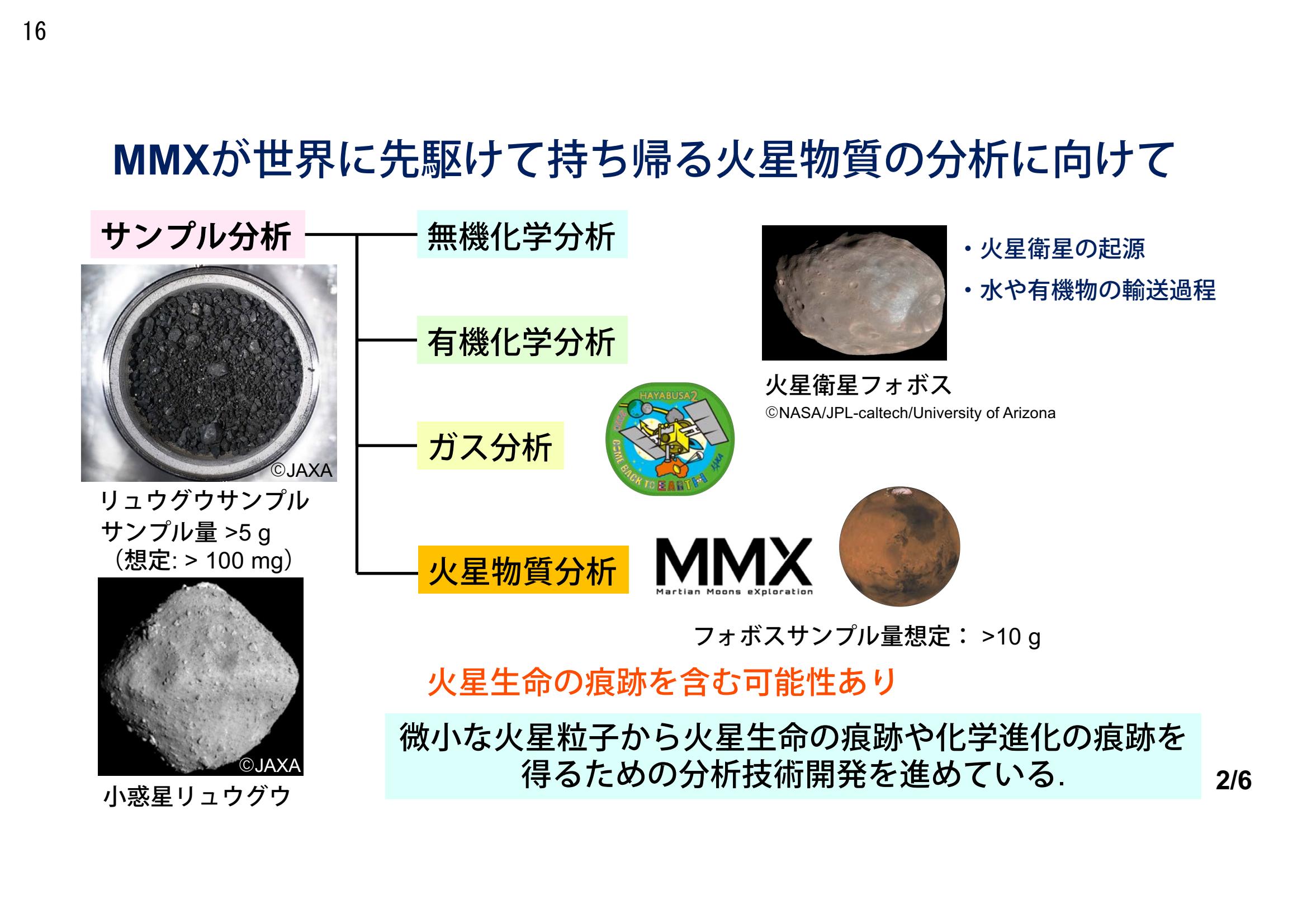 f:id:Imamura:20210819095559p:plain
